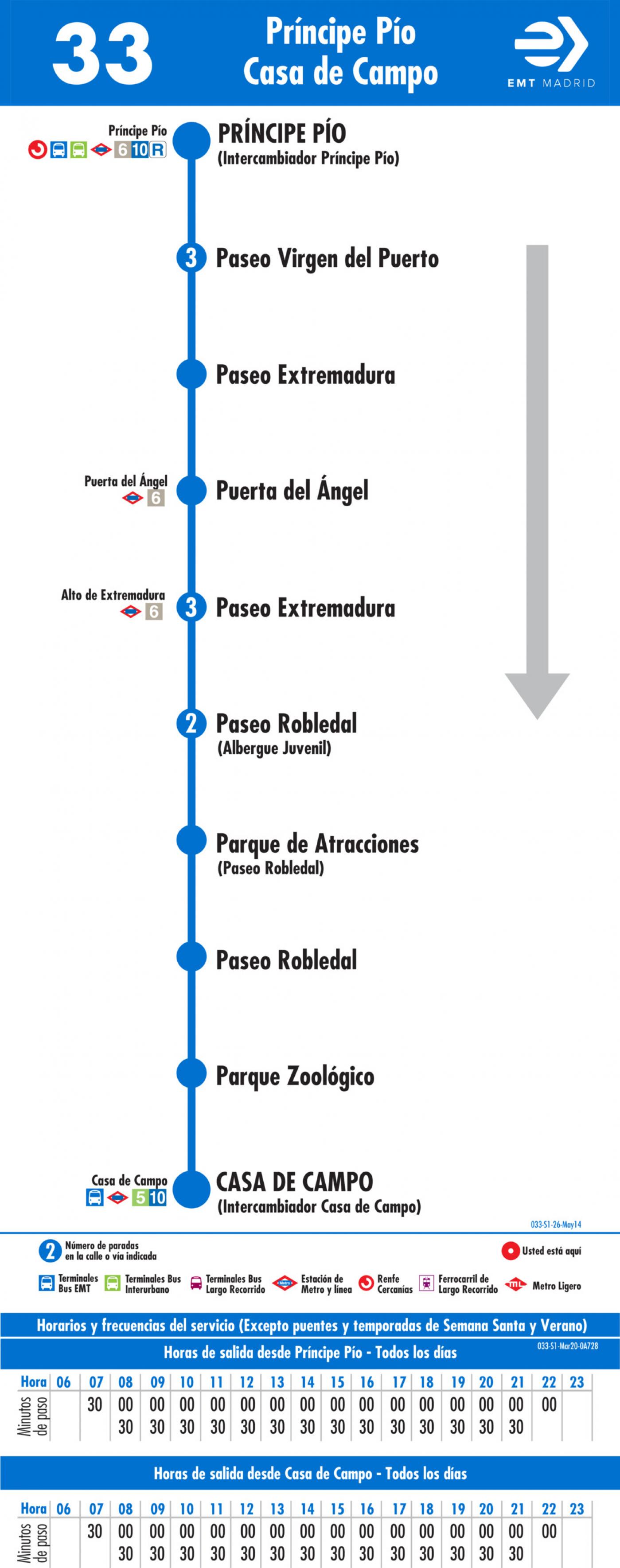 Tabla de horarios y frecuencias de paso en sentido ida Línea 33: Príncipe Pío - Casa de Campo
