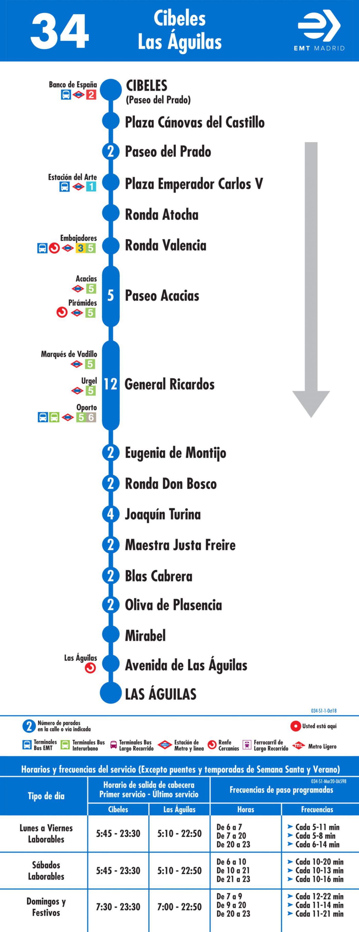 Tabla de horarios y frecuencias de paso en sentido ida Línea 34: Plaza de Cibeles - Avenida del General Fanjul
