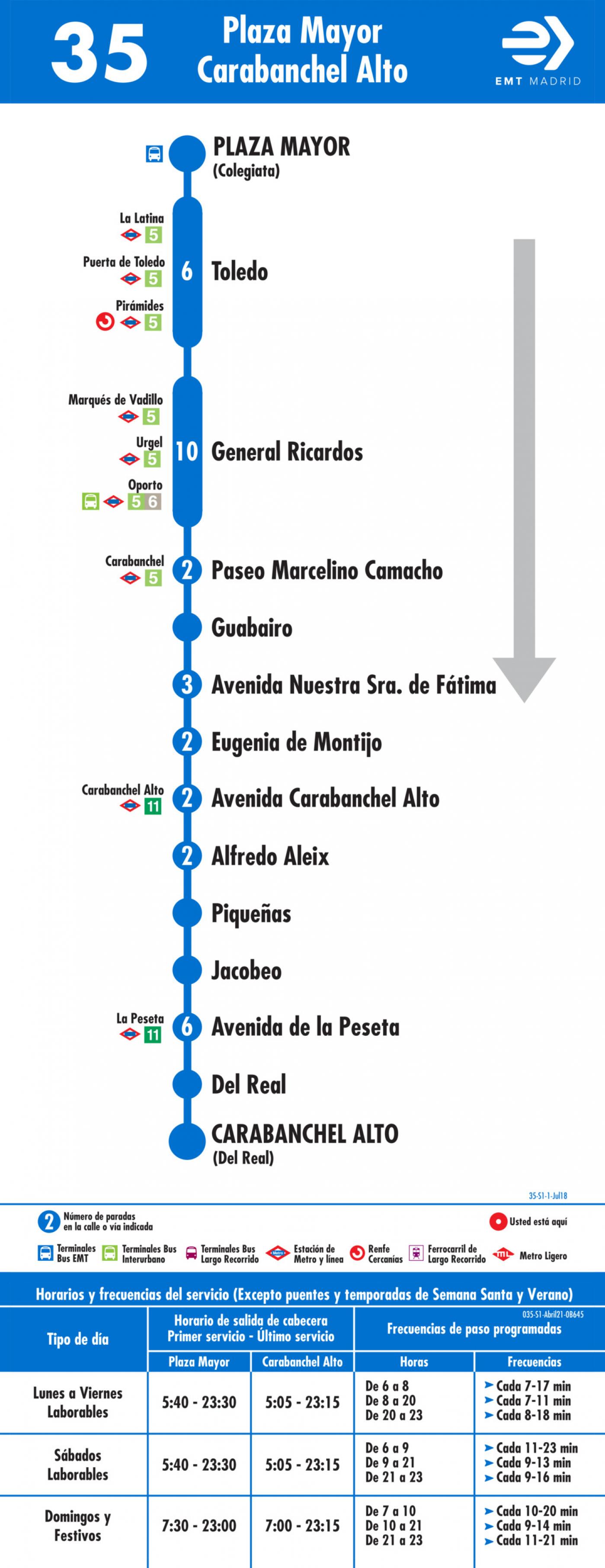 Tabla de horarios y frecuencias de paso en sentido ida Línea 35: Plaza Mayor - Carabanchel Alto