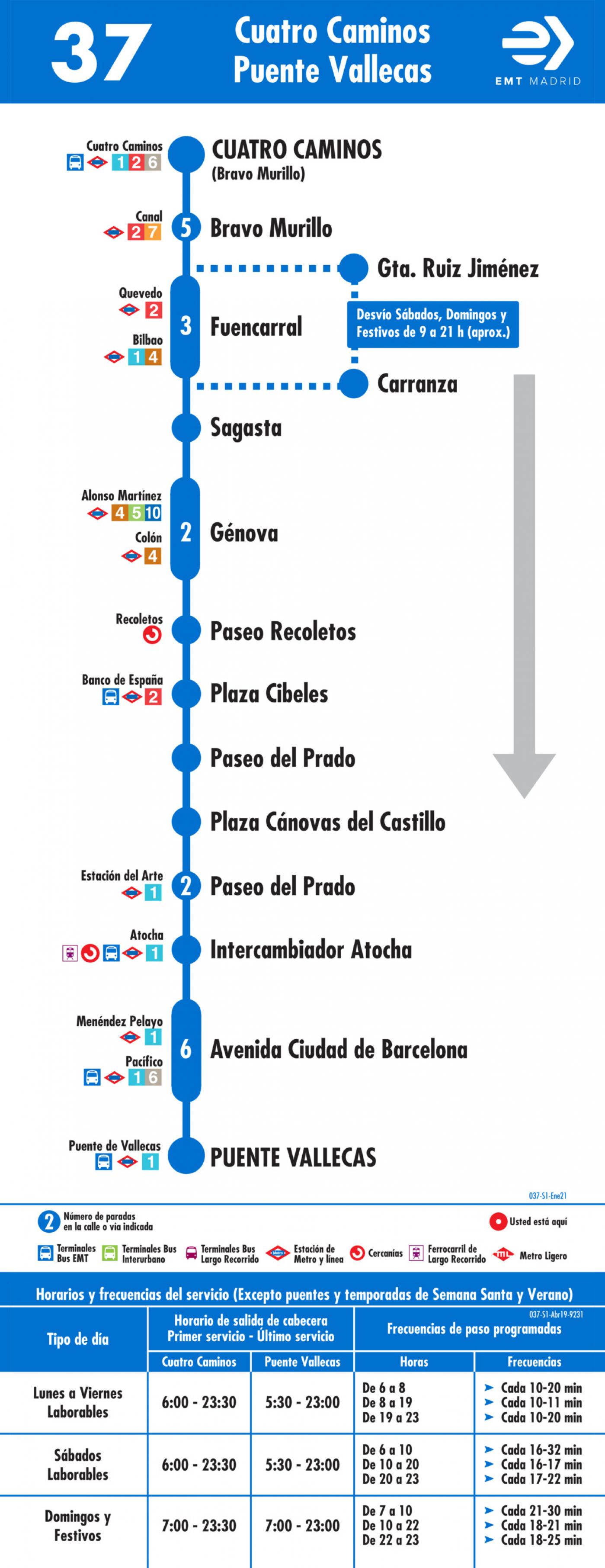 Tabla de horarios y frecuencias de paso en sentido ida Línea 37: Glorieta de Cuatro Caminos - Puente de Vallecas