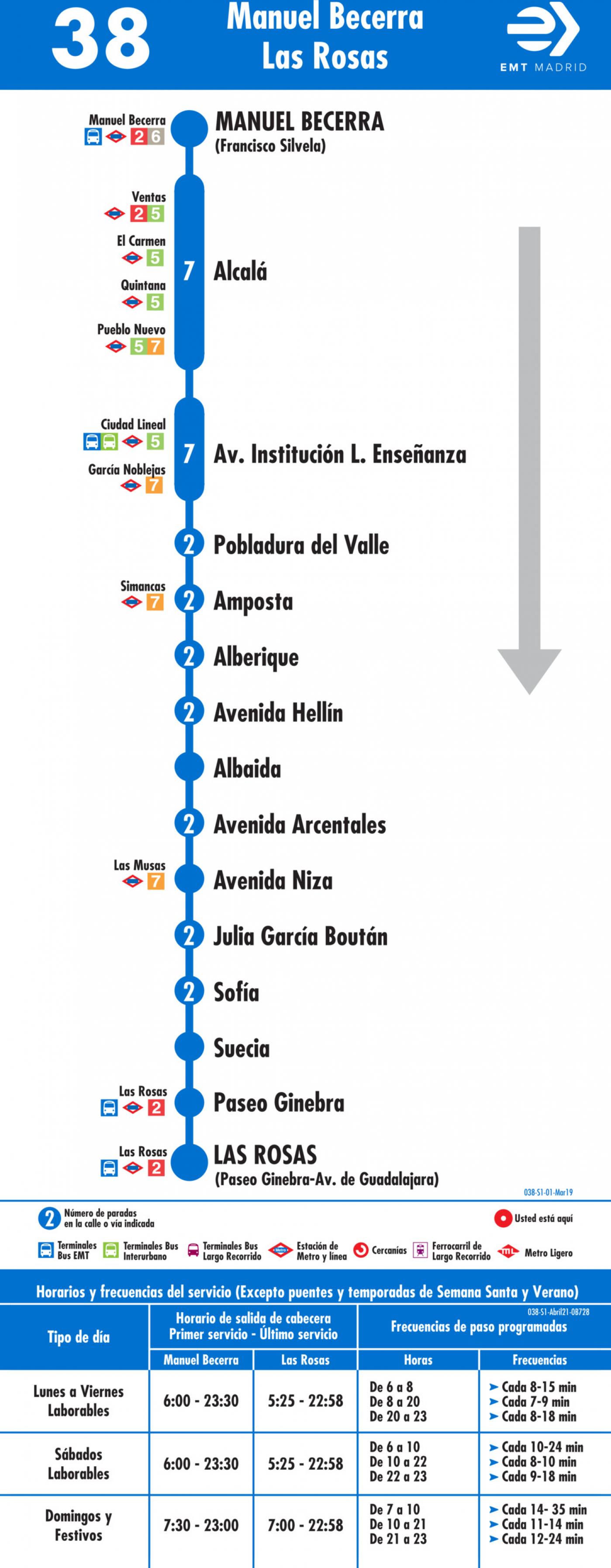 Tabla de horarios y frecuencias de paso en sentido ida Línea 38: Plaza de Manuel Becerra - Las Rosas