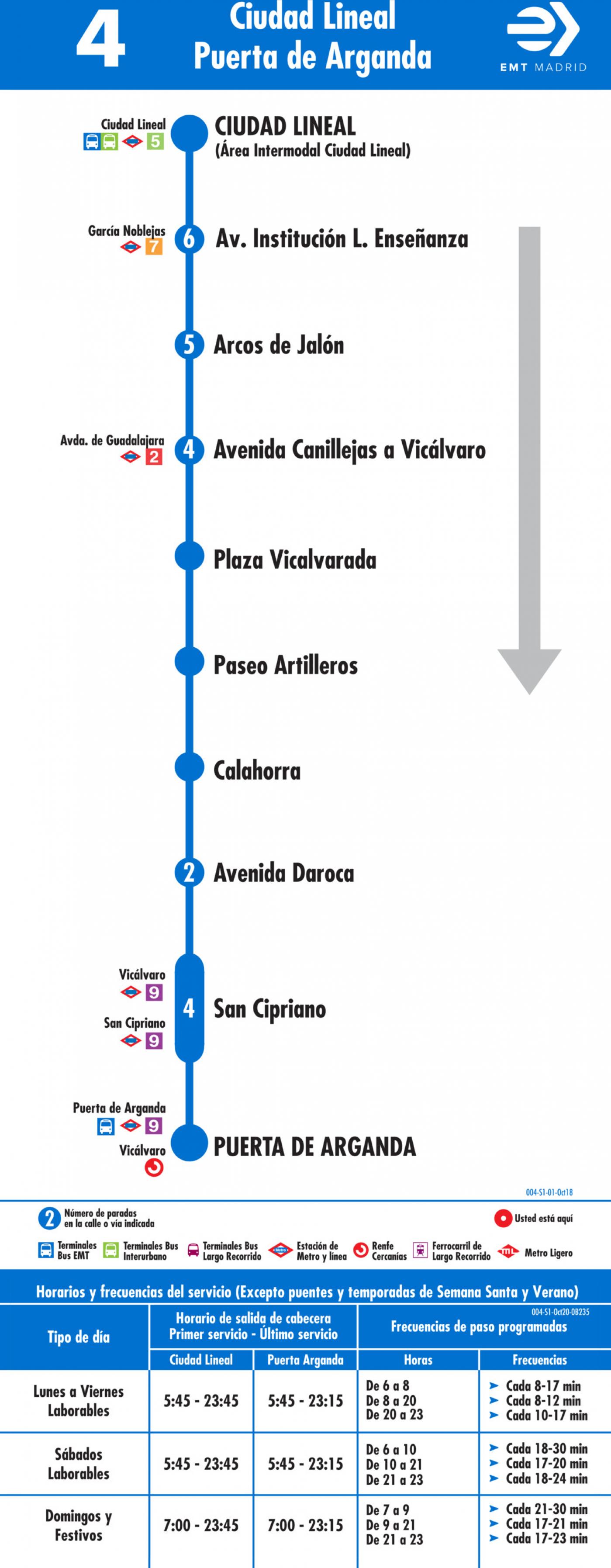 Tabla de horarios y frecuencias de paso en sentido ida Línea 4: Plaza de Ciudad Lineal - Puerta de Arganda
