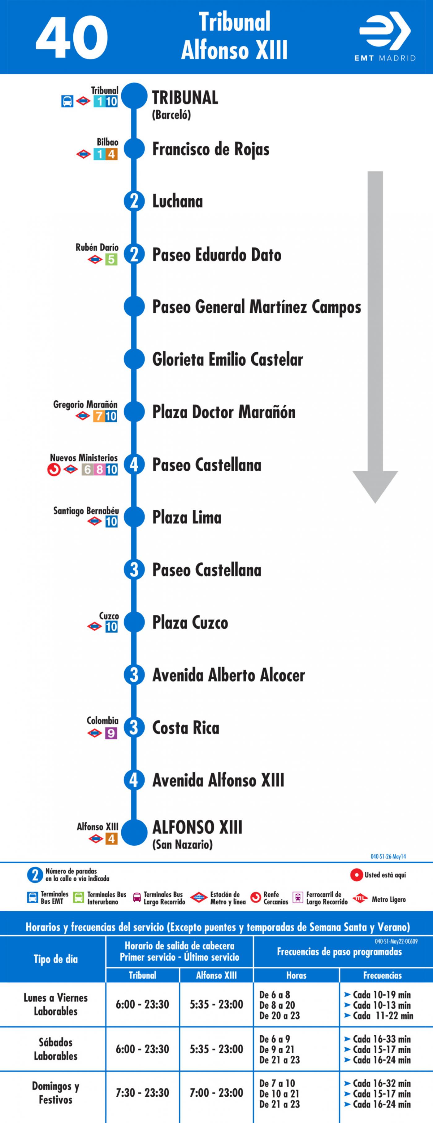 Tabla de horarios y frecuencias de paso en sentido ida Línea 40: Tribunal - Alfonso XIII
