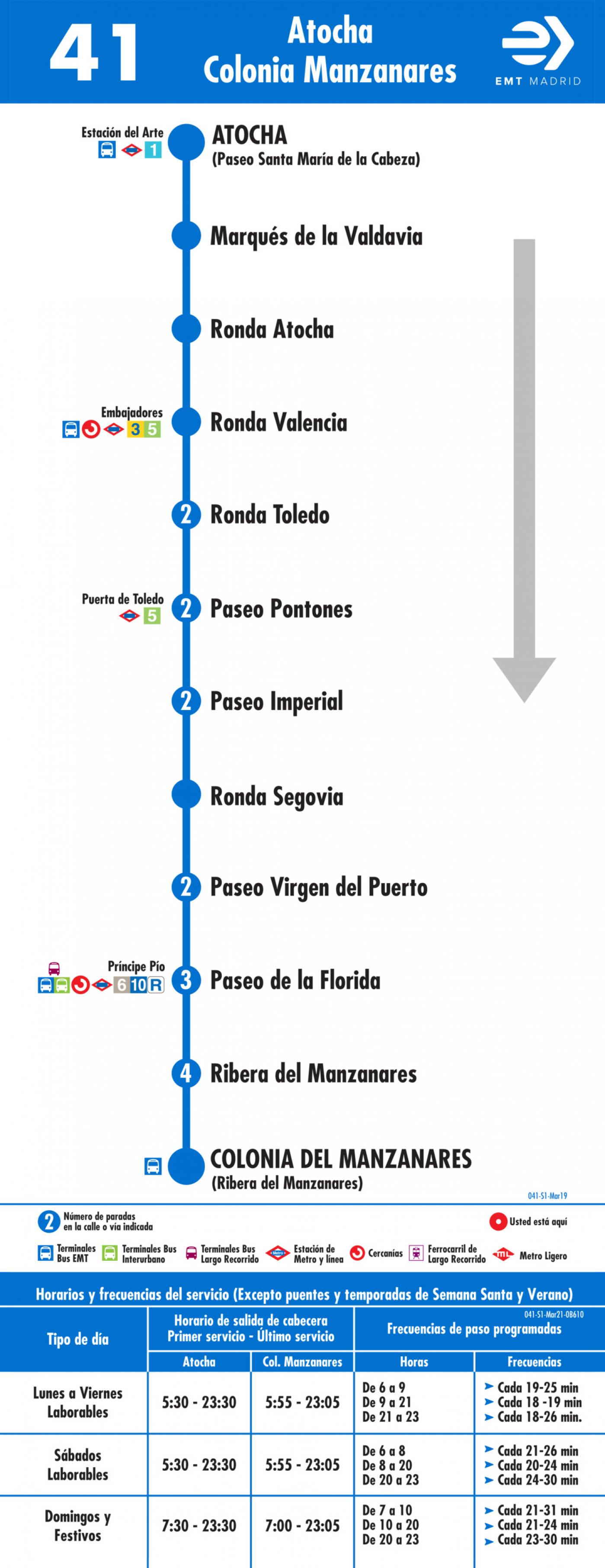 Tabla de horarios y frecuencias de paso en sentido ida Línea 41: Atocha - Colonia del Manzanares