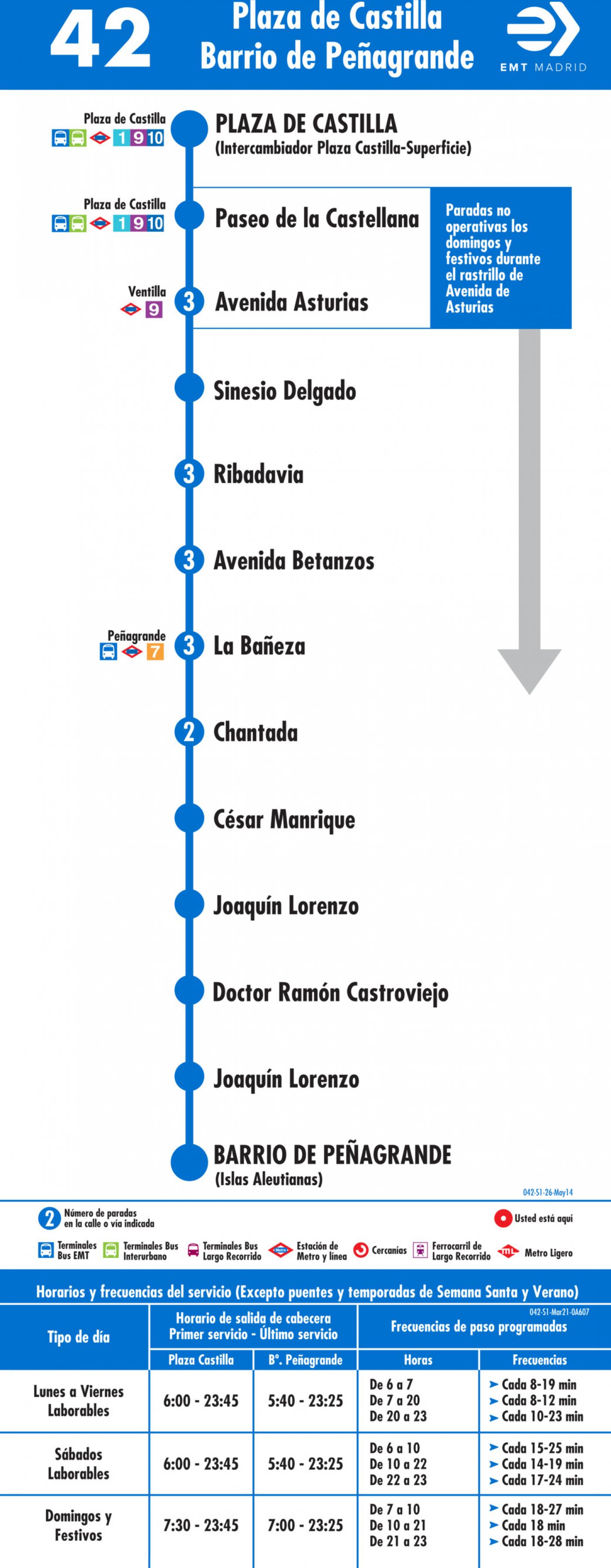 Tabla de horarios y frecuencias de paso en sentido ida Línea 42: Plaza de Castilla - Peña Grande