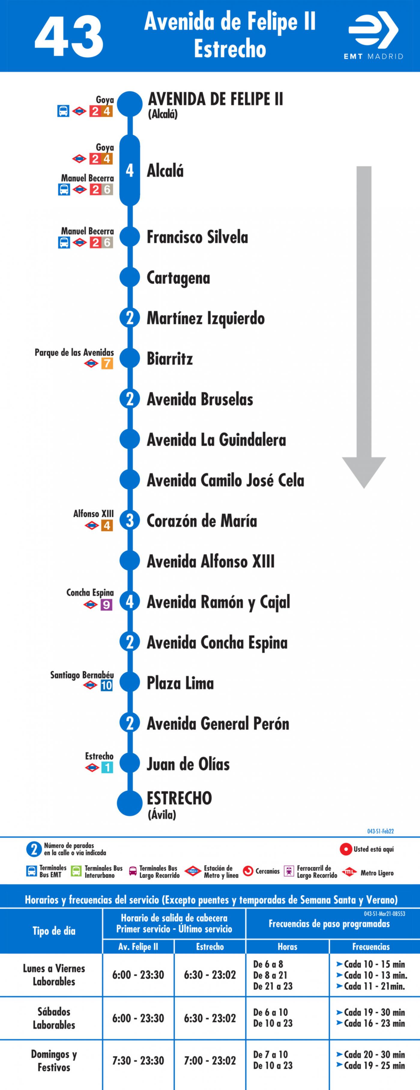Tabla de horarios y frecuencias de paso en sentido ida Línea 43: Avenida de Felipe II - Estrecho
