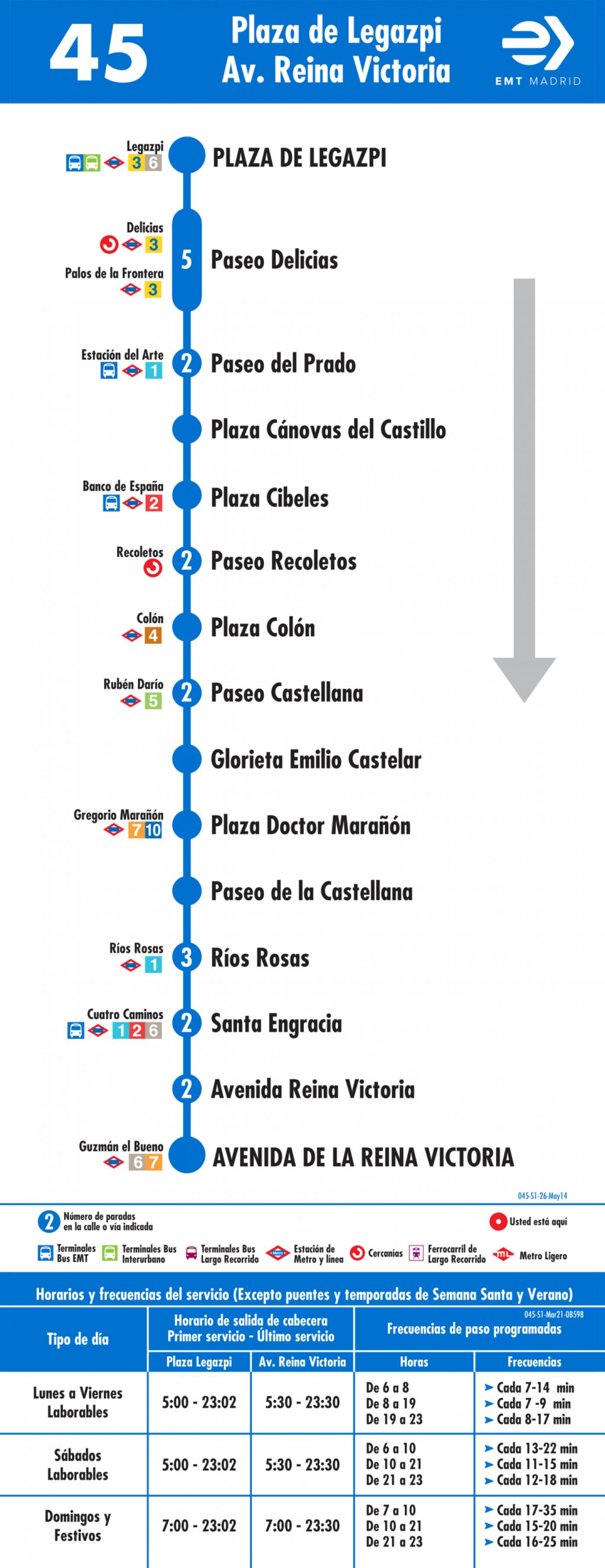 Tabla de horarios y frecuencias de paso en sentido ida Línea 45: Glorieta del Presidente García Moreno - Plaza de Legazpi