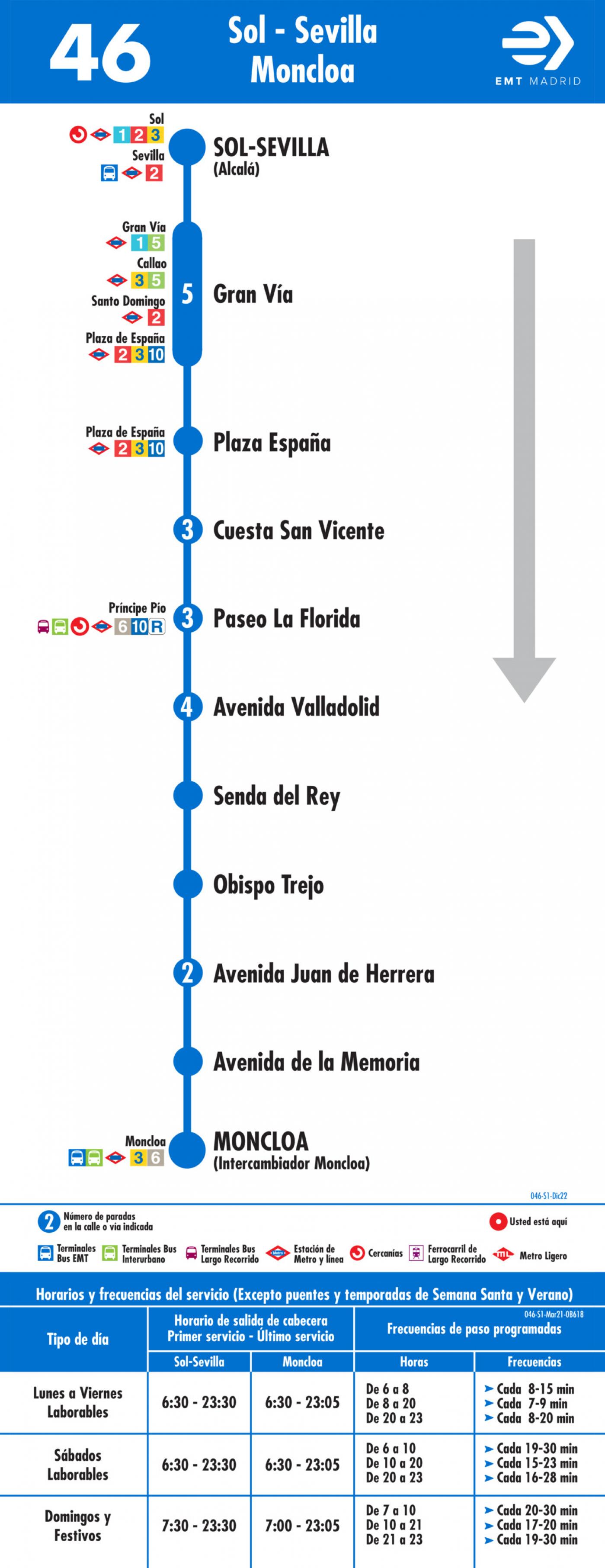 Tabla de horarios y frecuencias de paso en sentido ida Línea 46: Gran Vía - Moncloa