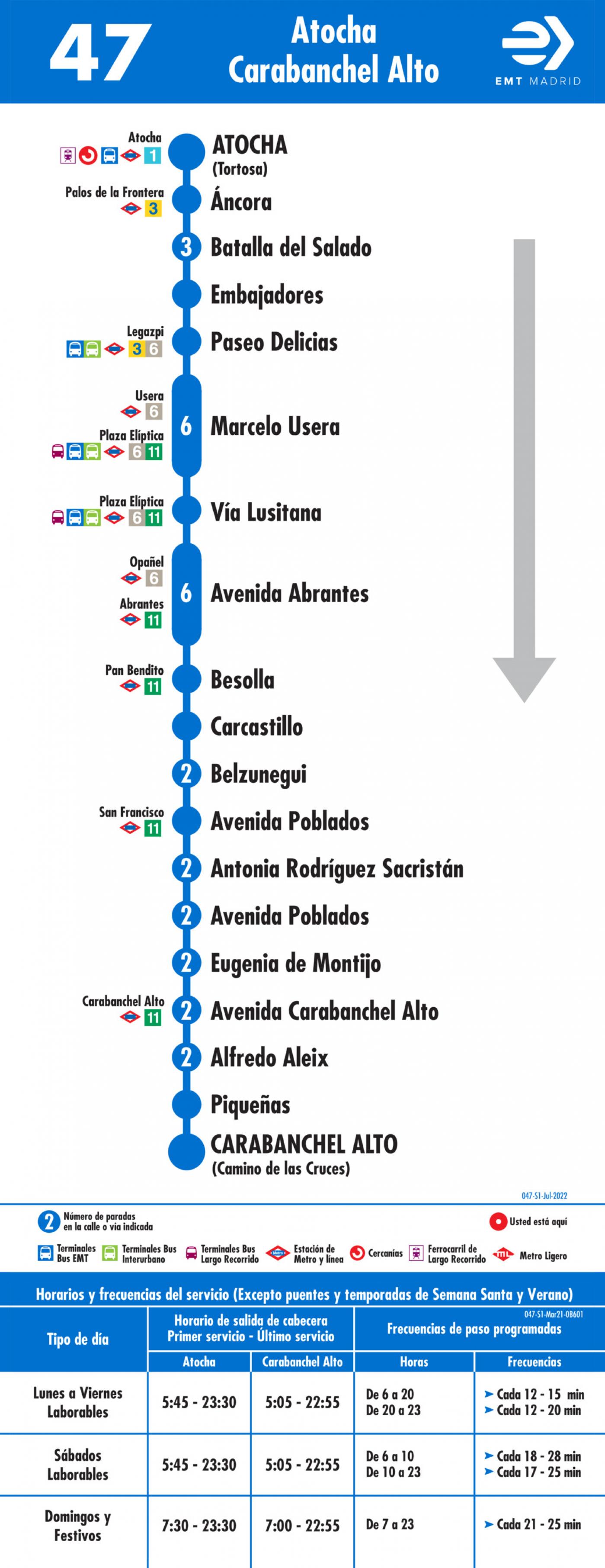 Tabla de horarios y frecuencias de paso en sentido ida Línea 47: Atocha - Carabanchel Alto