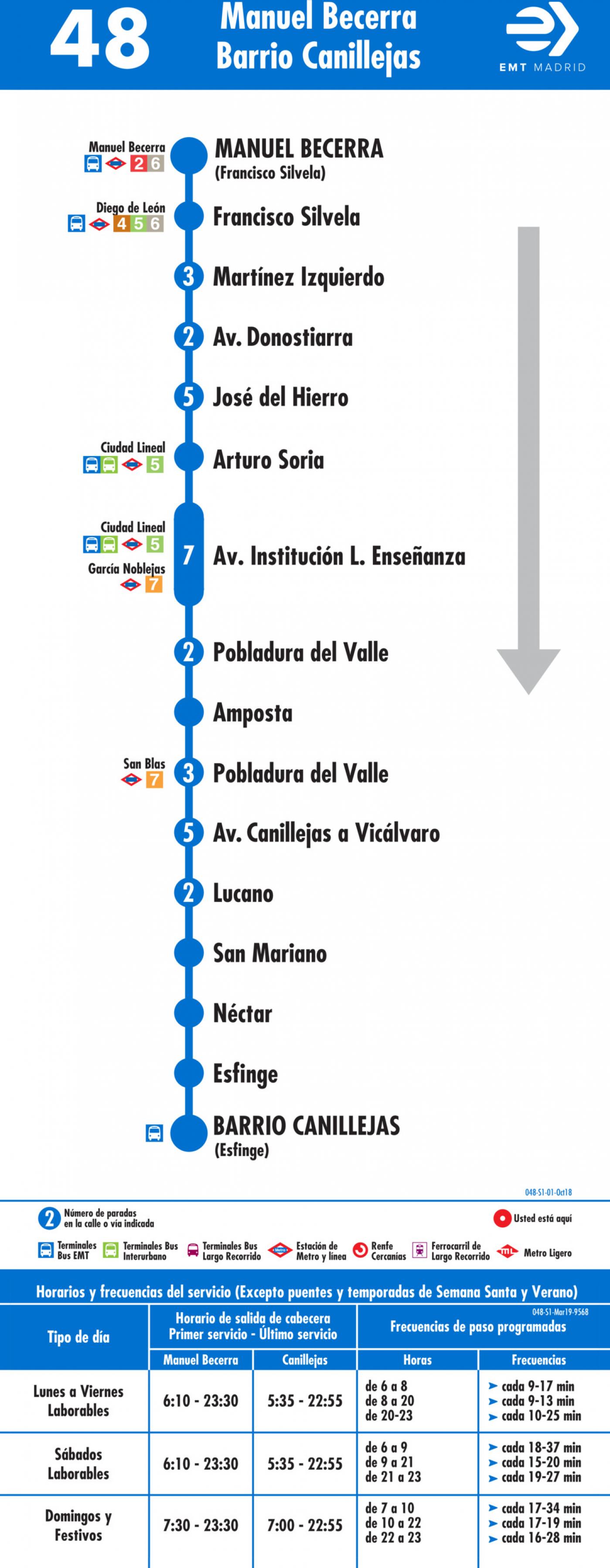 Tabla de horarios y frecuencias de paso en sentido ida Línea 48: Plaza de Manuel Becerra - Barrio de Canillejas