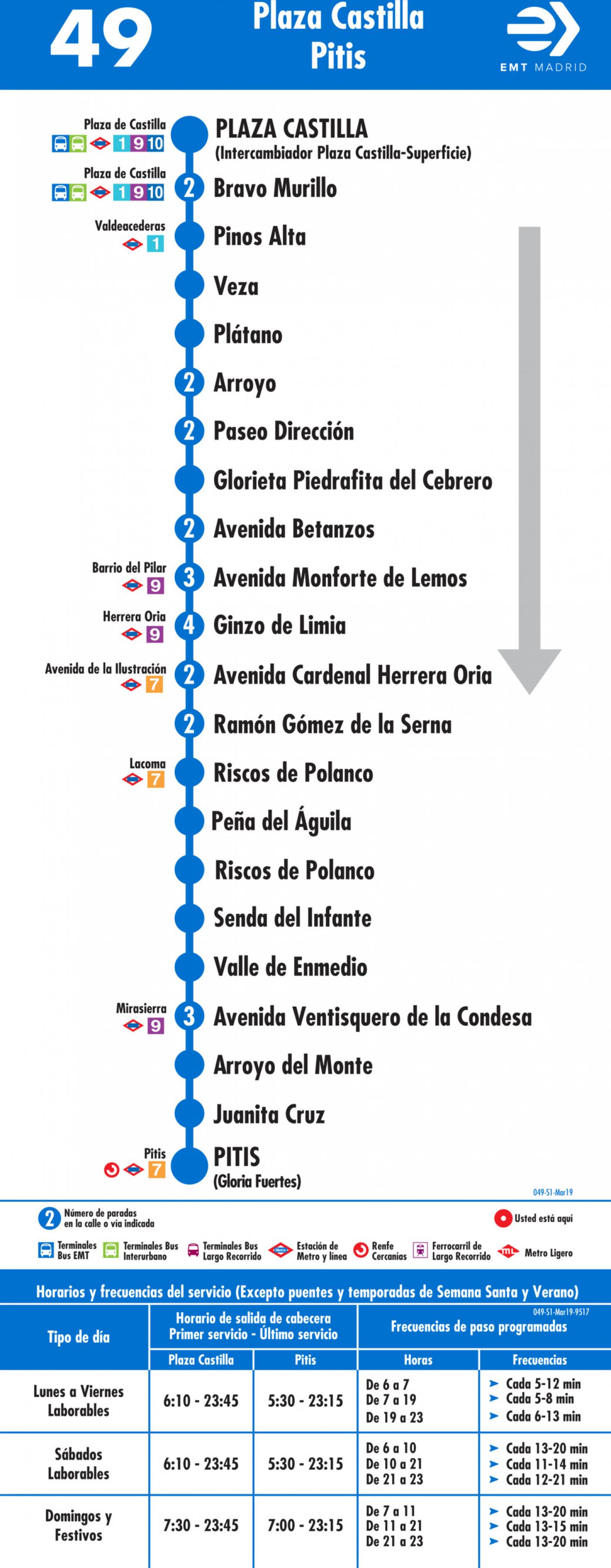 Tabla de horarios y frecuencias de paso en sentido ida Línea 49: Plaza de Castilla - Arroyo del Fresno