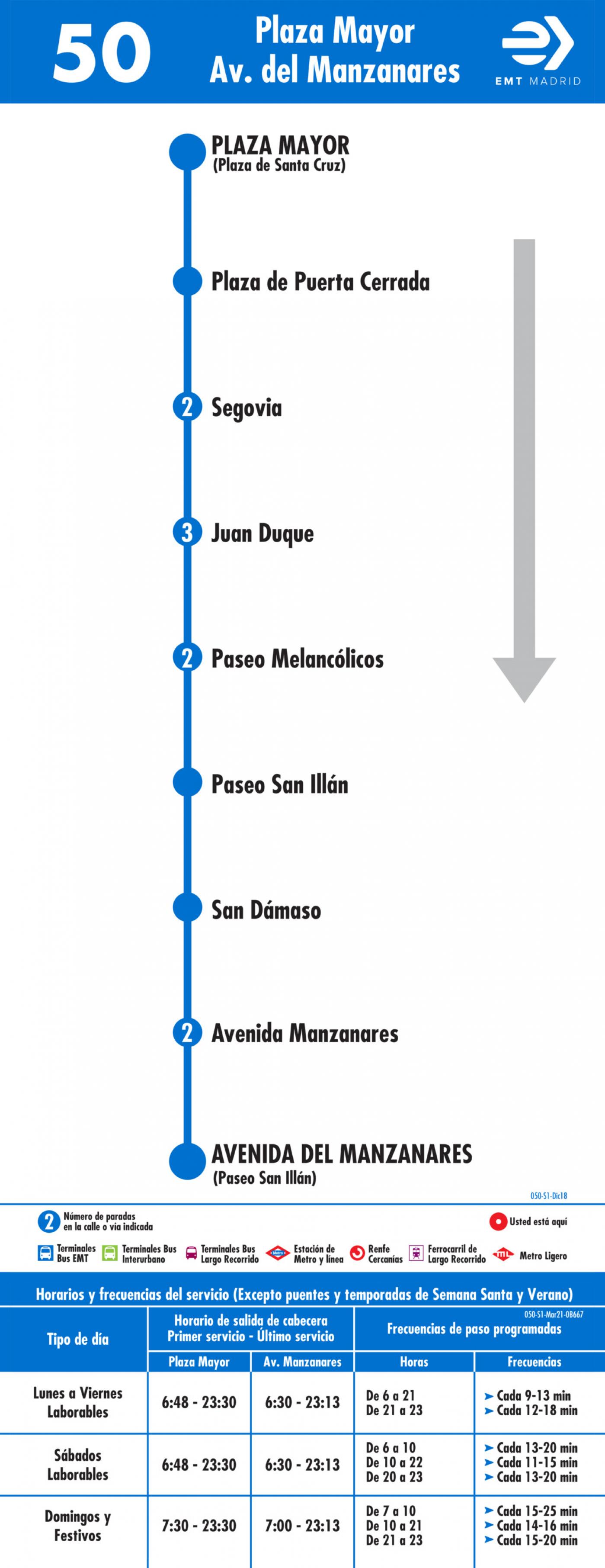 Tabla de horarios y frecuencias de paso en sentido ida Línea 50: Puerta del Sol - Avenida del Manzanares