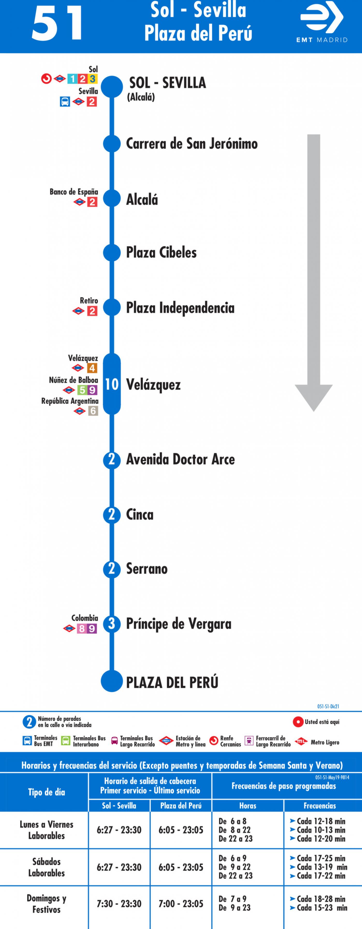 Tabla de horarios y frecuencias de paso en sentido ida Línea 51: Puerta del Sol - Plaza del Perú