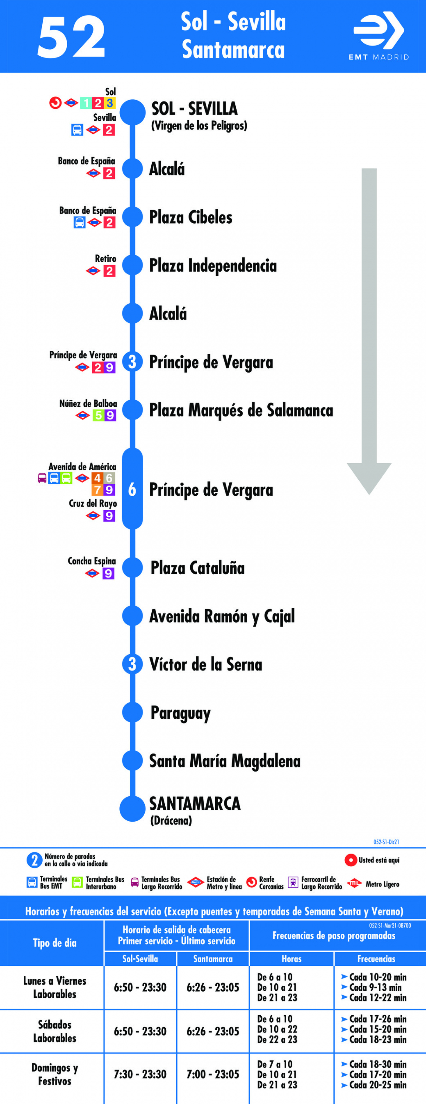 Tabla de horarios y frecuencias de paso en sentido ida Línea 52: Puerta del Sol - Santamarca
