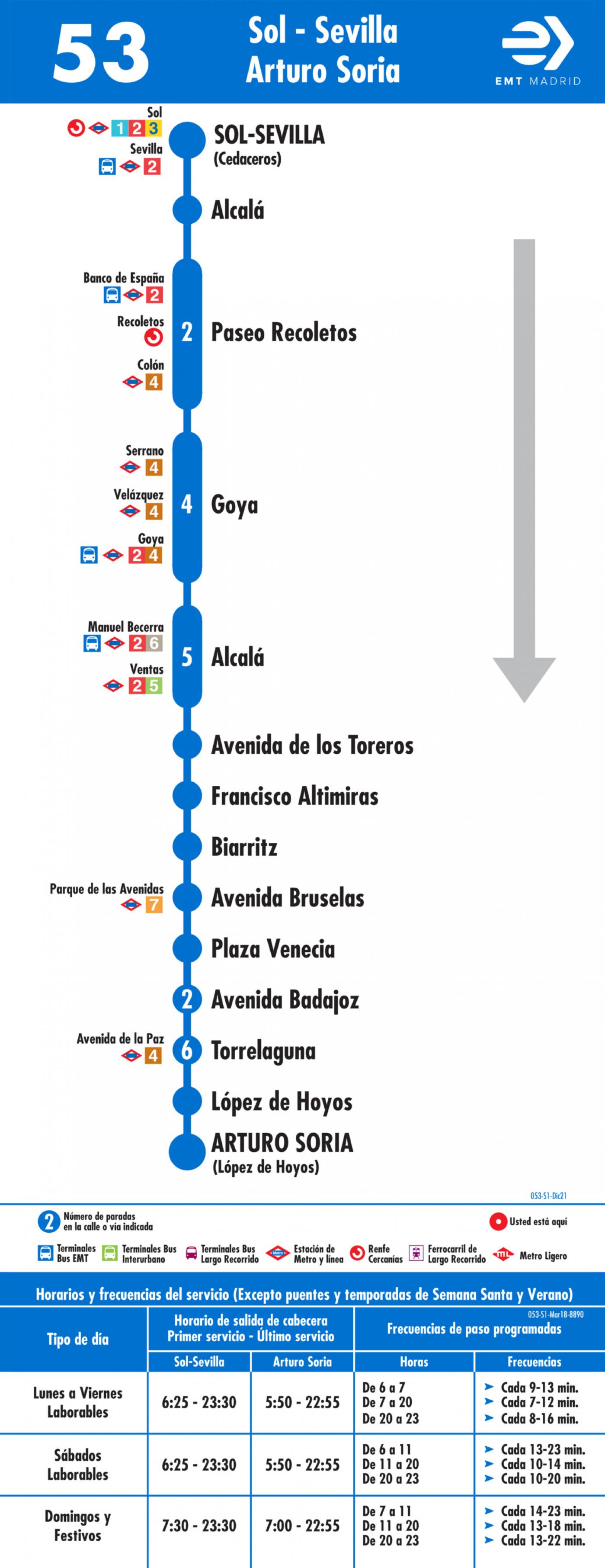 Tabla de horarios y frecuencias de paso en sentido ida Línea 53: Puerta del Sol - Parque San Juan Bautista