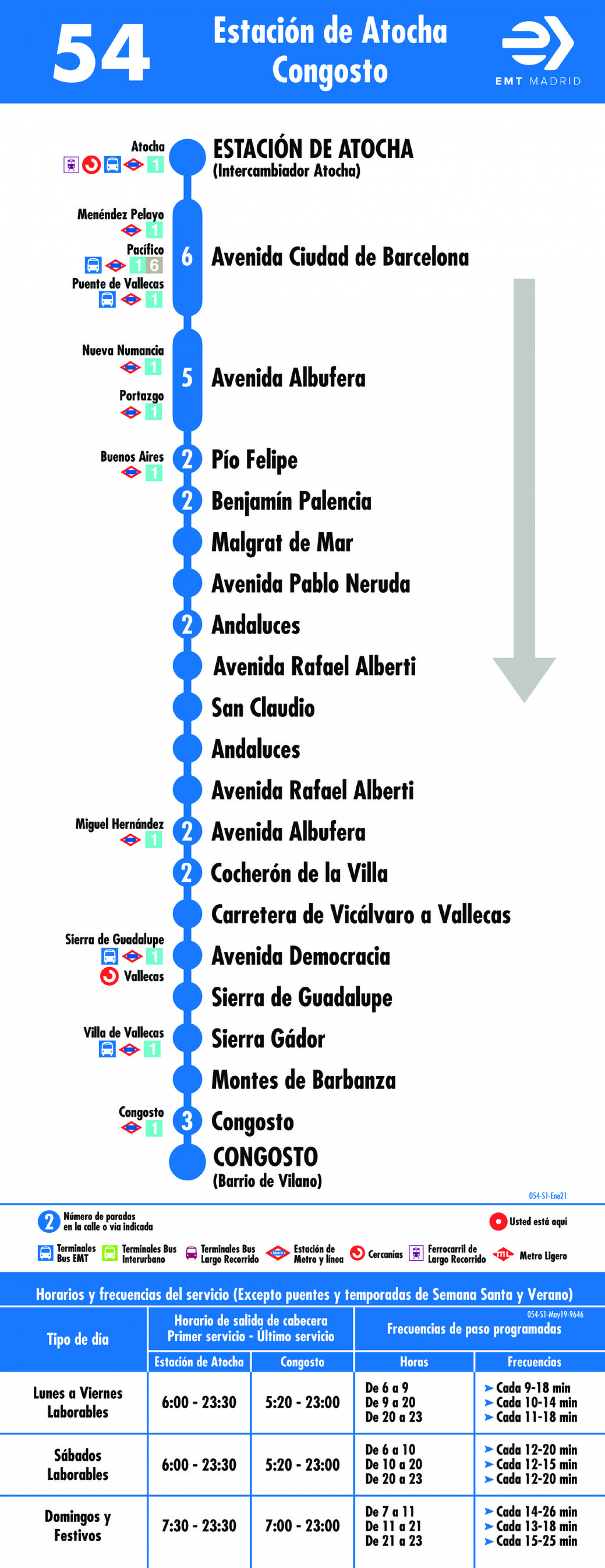 Tabla de horarios y frecuencias de paso en sentido ida Línea 54: Atocha - Barrio de Vilano