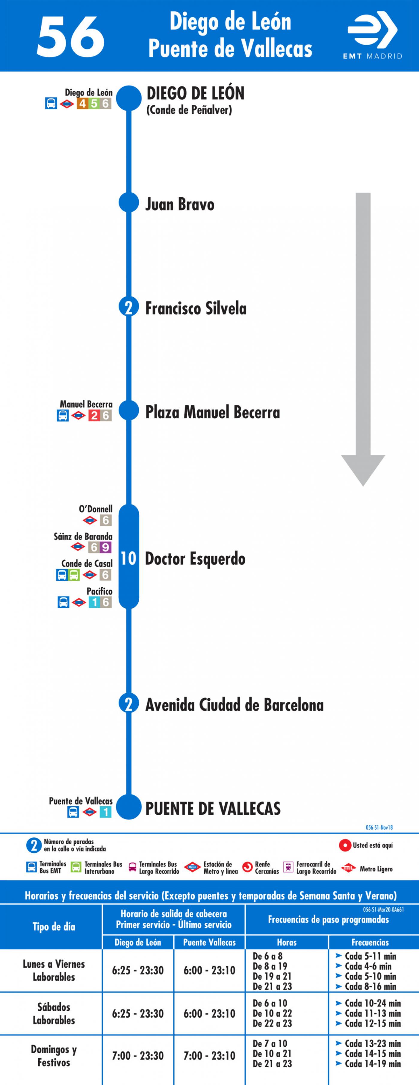 Tabla de horarios y frecuencias de paso en sentido ida Línea 56: Diego de León - Puente de Vallecas