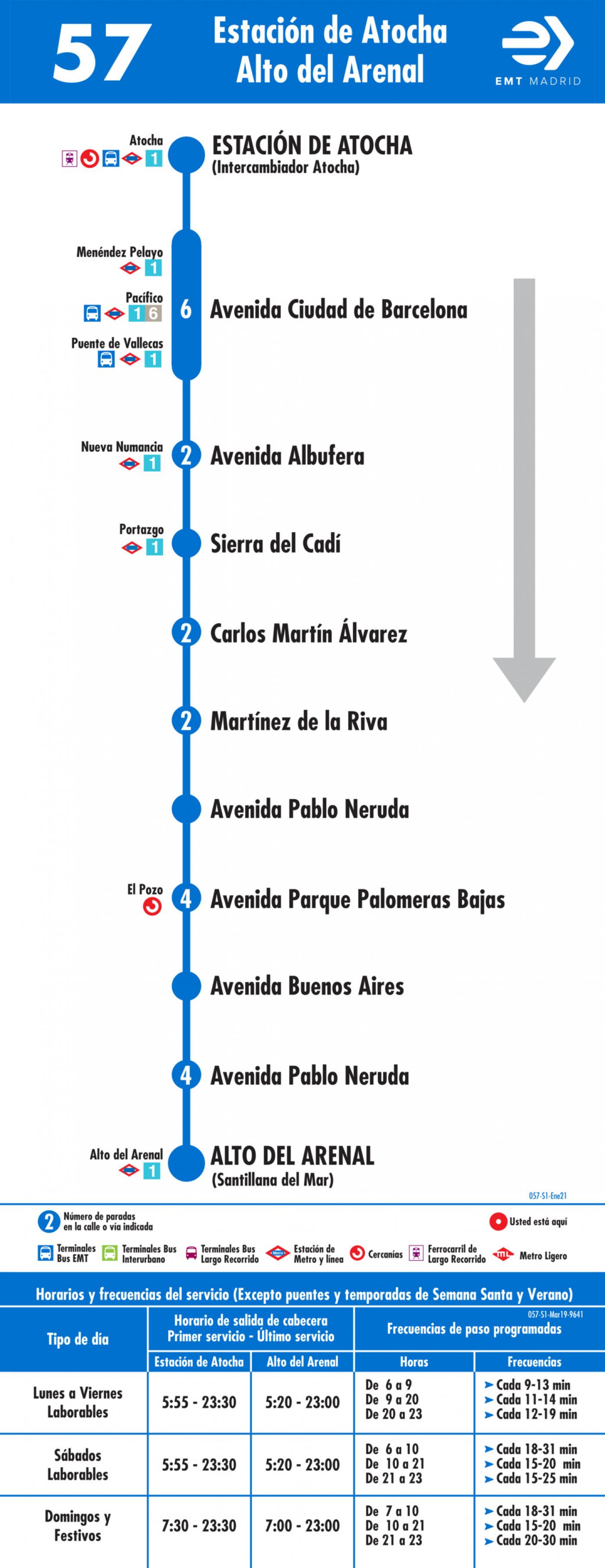 Tabla de horarios y frecuencias de paso en sentido ida Línea 57: Atocha - Alto del Arenal