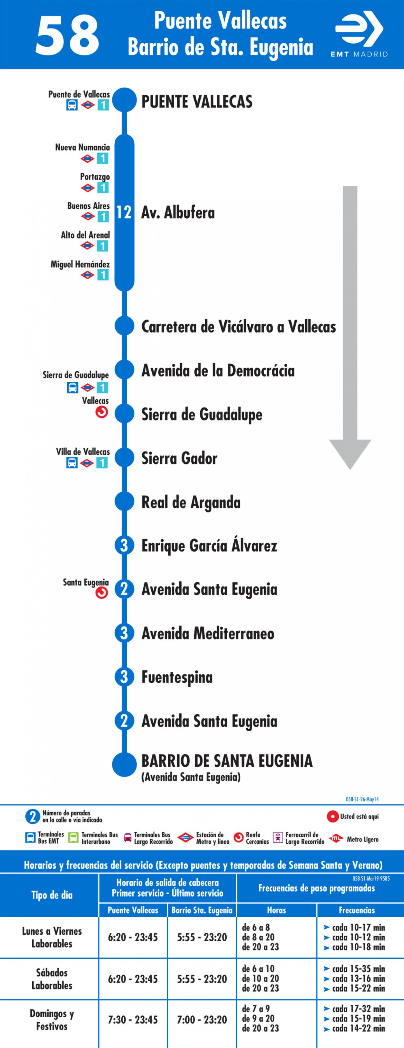 Tabla de horarios y frecuencias de paso en sentido ida Línea 58: Puente de Vallecas - Barrio de Santa Eugenia