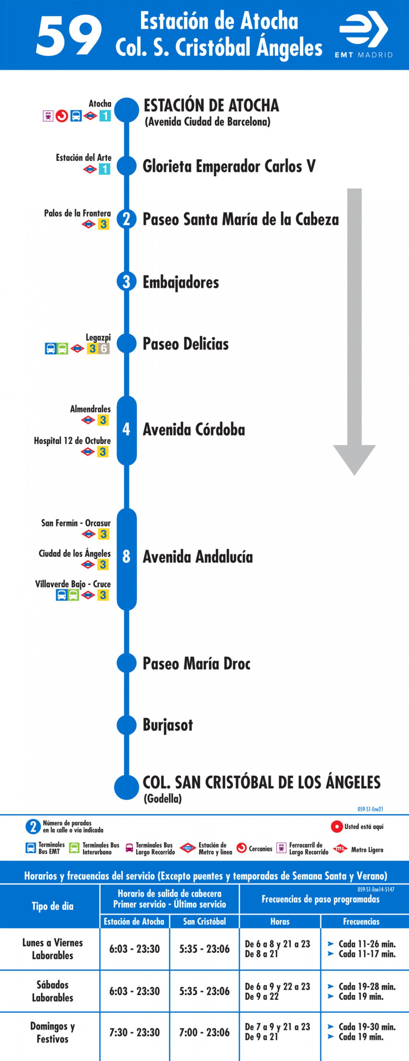 Tabla de horarios y frecuencias de paso en sentido ida Línea 59: Atocha - Colonia San Cristóbal de los Ángeles