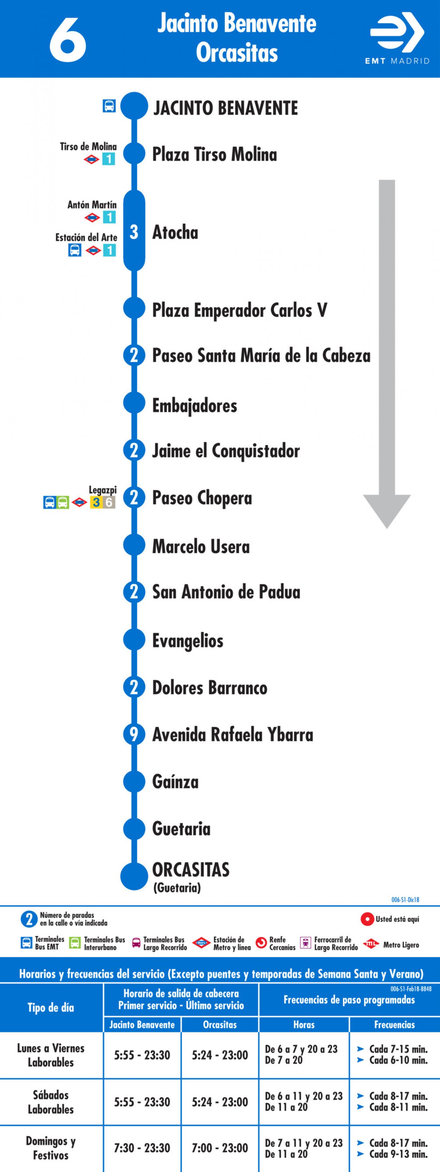 Tabla de horarios y frecuencias de paso en sentido ida Línea 6: Plaza de Benavente - Orcasitas