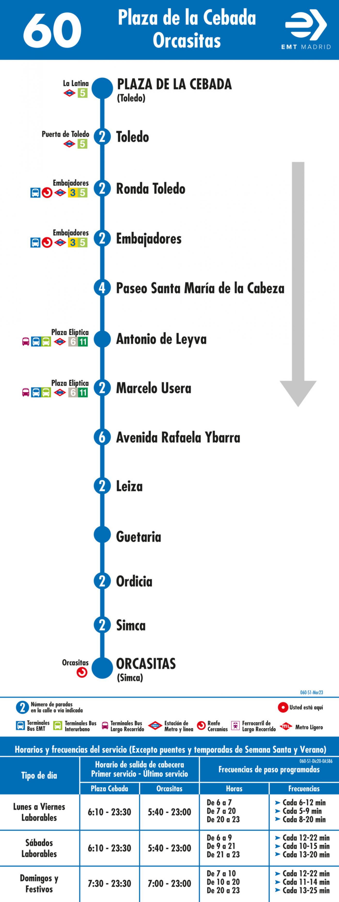 Tabla de horarios y frecuencias de paso en sentido ida Línea 60: Plaza de la Cebada - Orcasitas