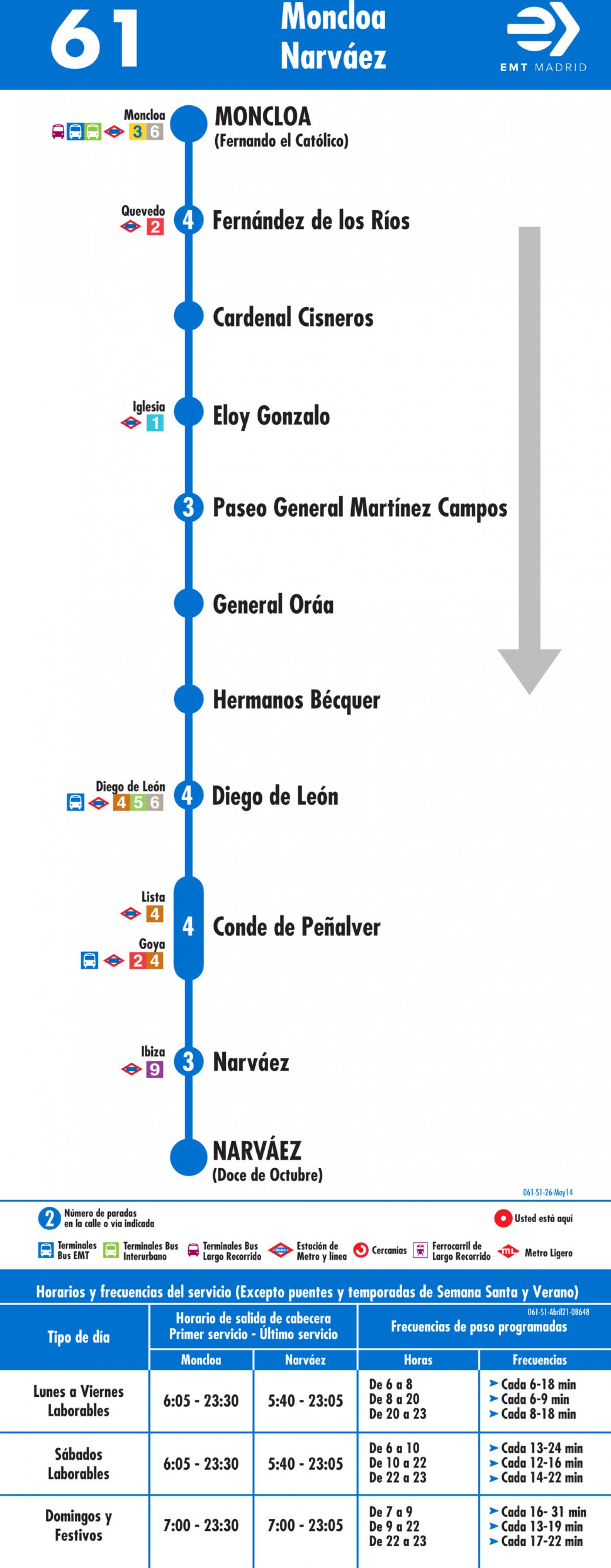 Tabla de horarios y frecuencias de paso en sentido ida Línea 61: Moncloa - Narváez