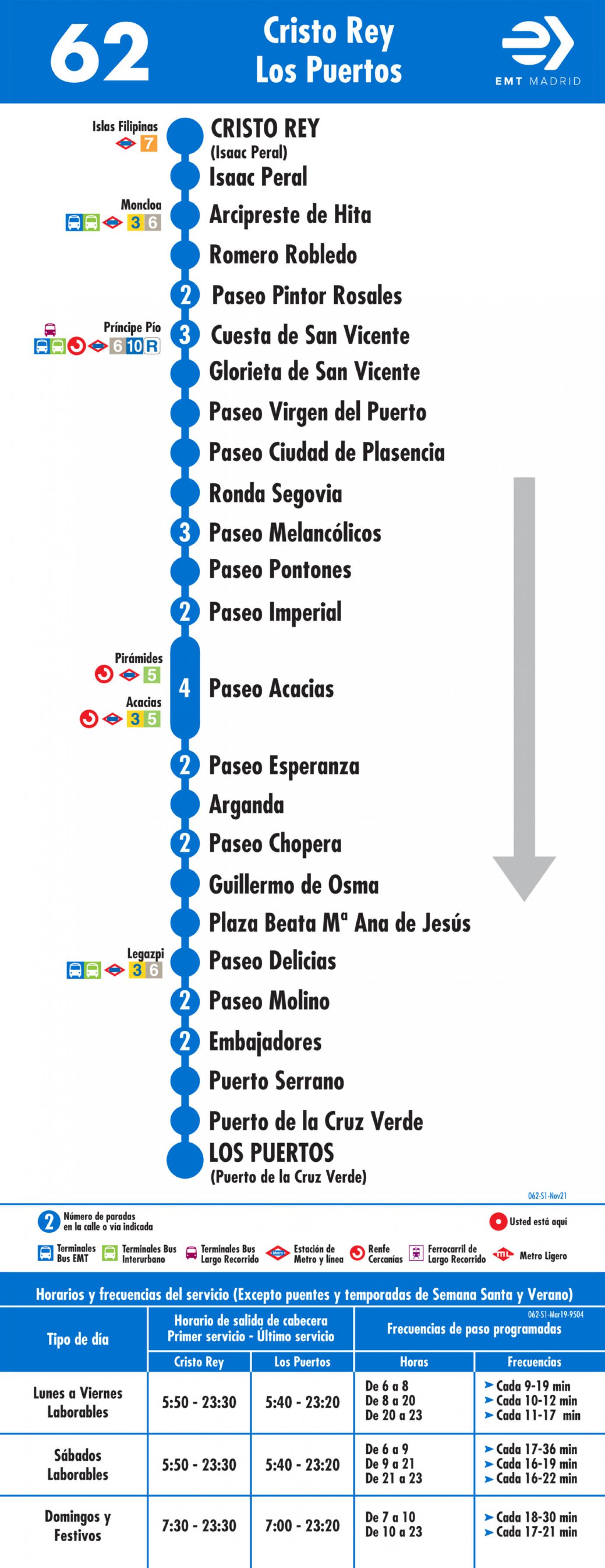 Tabla de horarios y frecuencias de paso en sentido ida Línea 62: Príncipe Pío - Puerto Serrano
