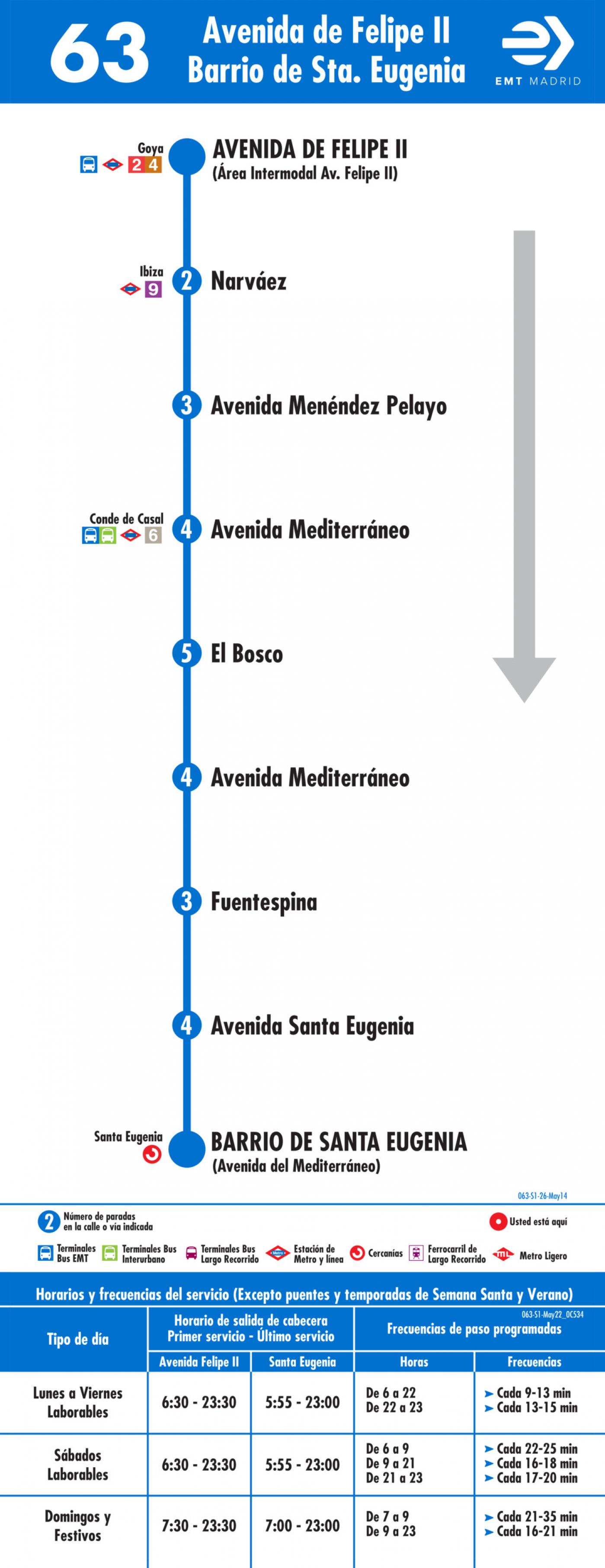 Tabla de horarios y frecuencias de paso en sentido ida Línea 63: Avenida de Felipe II - Barrio de Santa Eugenia
