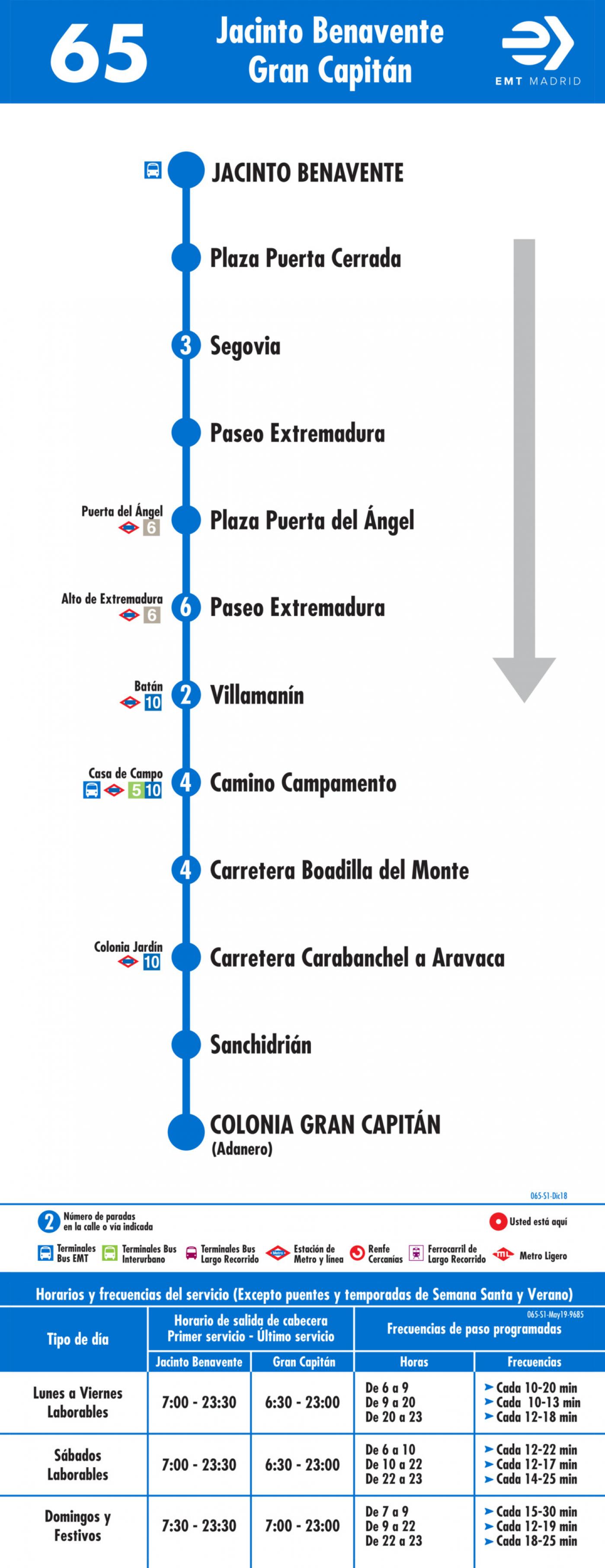 Tabla de horarios y frecuencias de paso en sentido ida Línea 65: Plaza de Benavente - Colonia Gran Capitán