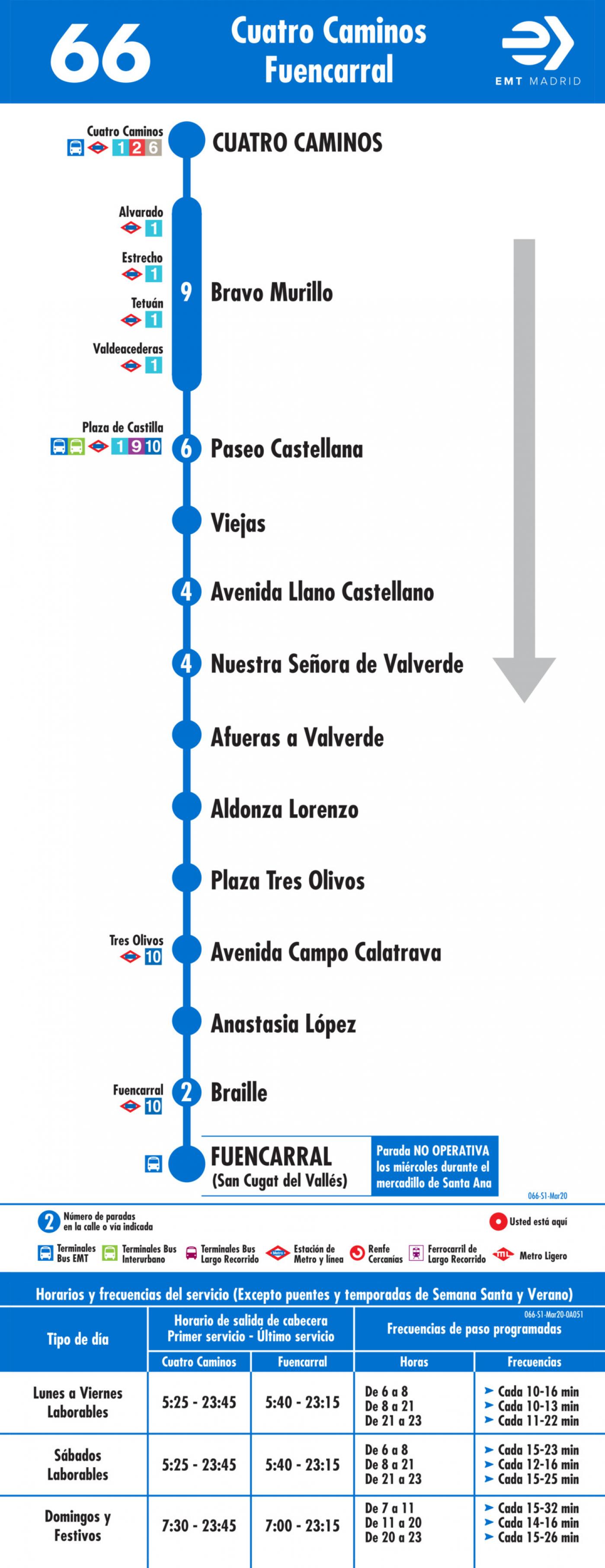 Tabla de horarios y frecuencias de paso en sentido ida Línea 66: Glorieta de Cuatro Caminos - Fuencarral