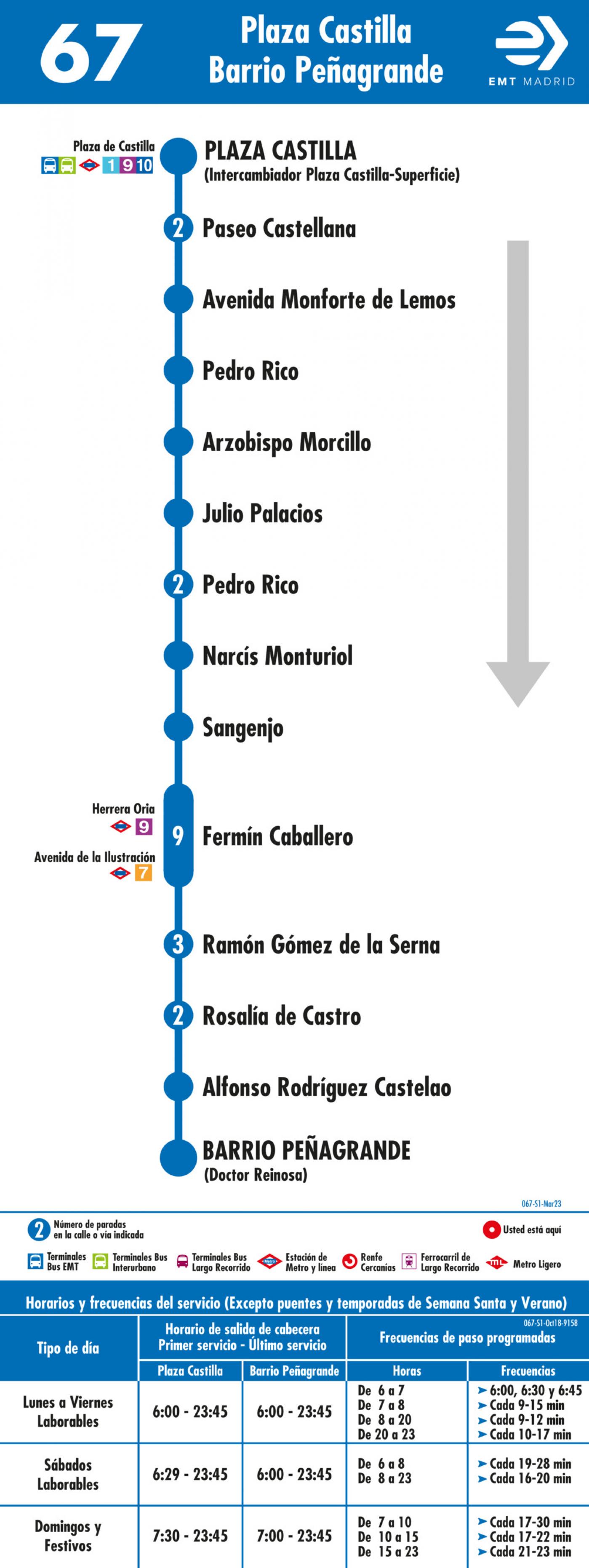 Tabla de horarios y frecuencias de paso en sentido ida Línea 67: Plaza de Castilla - Barrio de Peñagrande