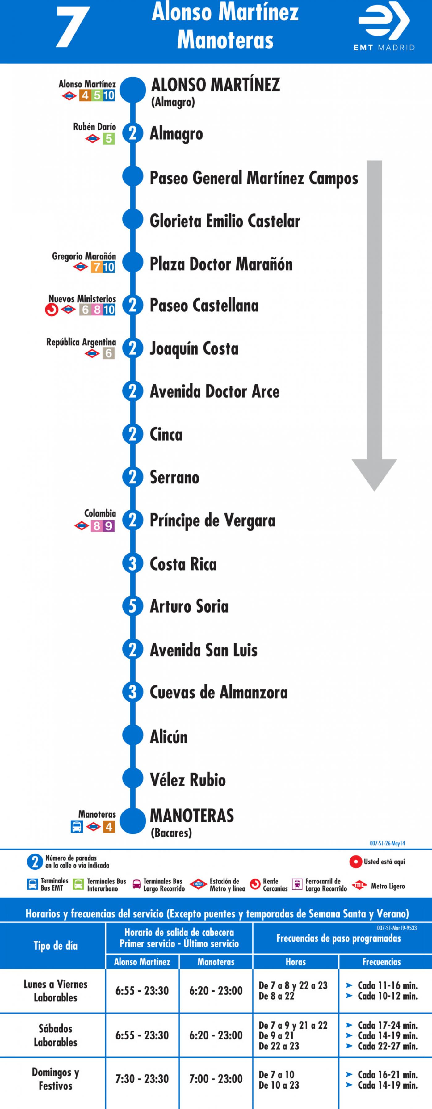 Tabla de horarios y frecuencias de paso en sentido ida Línea 7: Plaza de Alonso Martínez - Manoteras
