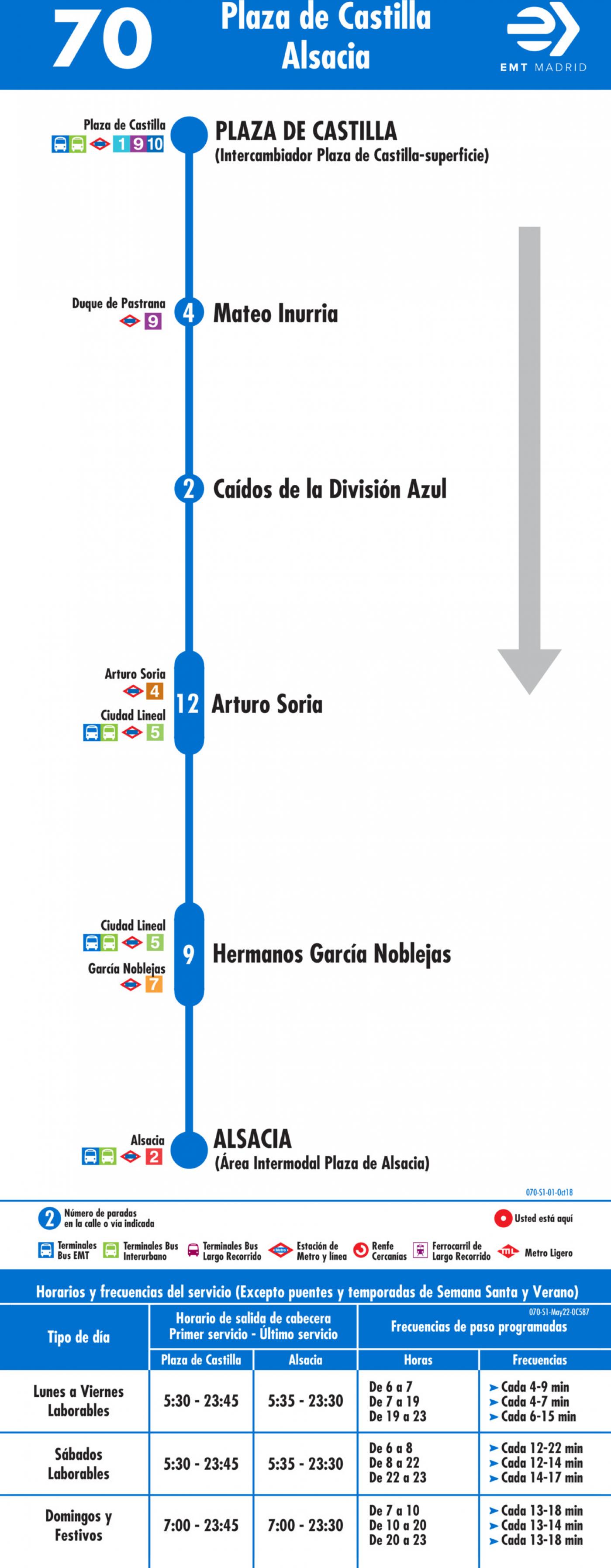 Tabla de horarios y frecuencias de paso en sentido ida Línea 70: Plaza de Castilla - Alsacia