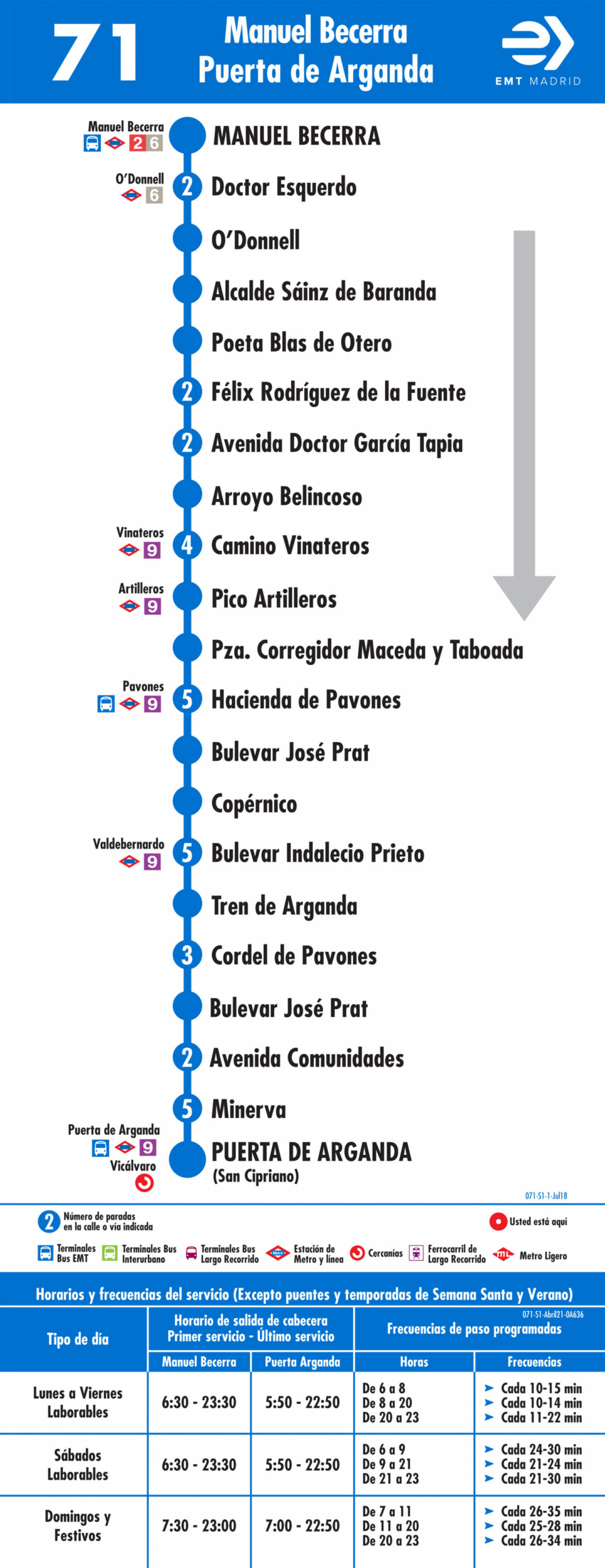 Tabla de horarios y frecuencias de paso en sentido ida Línea 71: Plaza Manuel Becerra - Puerta de Arganda