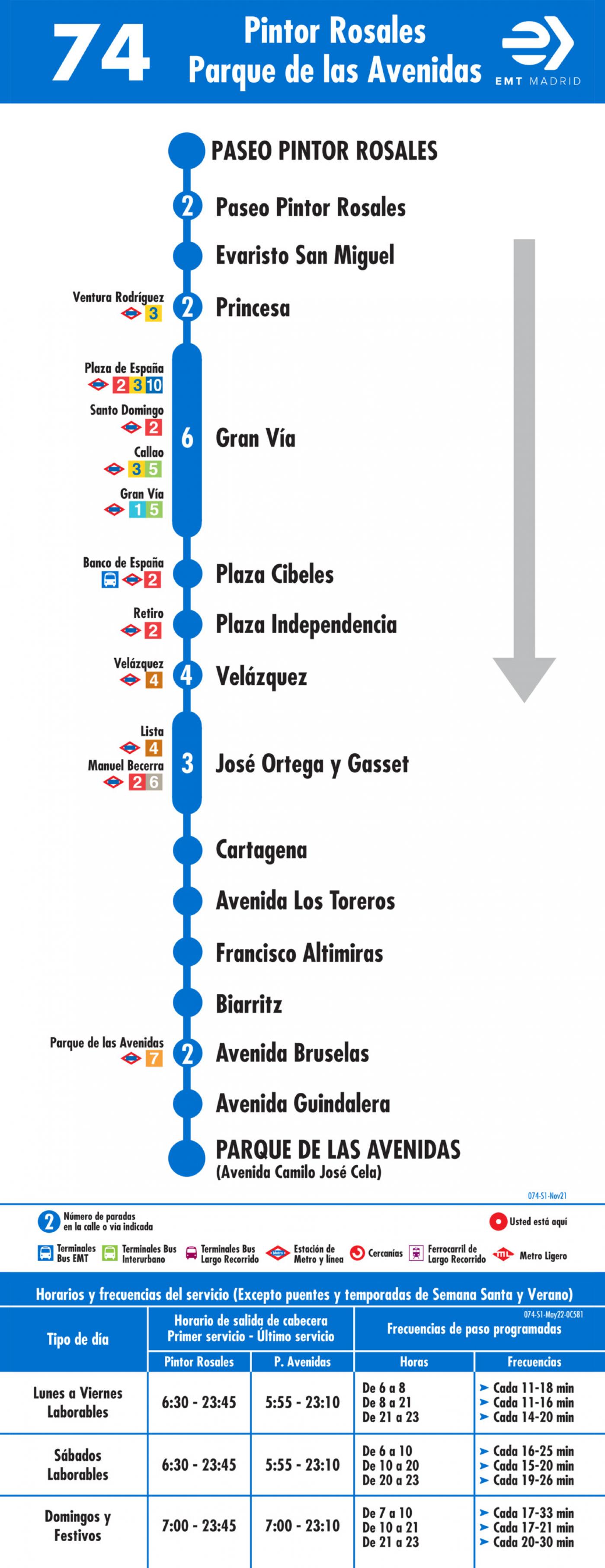 Tabla de horarios y frecuencias de paso en sentido ida Línea 74: Paseo del Pintor Rosales - Parque de las Avenidas