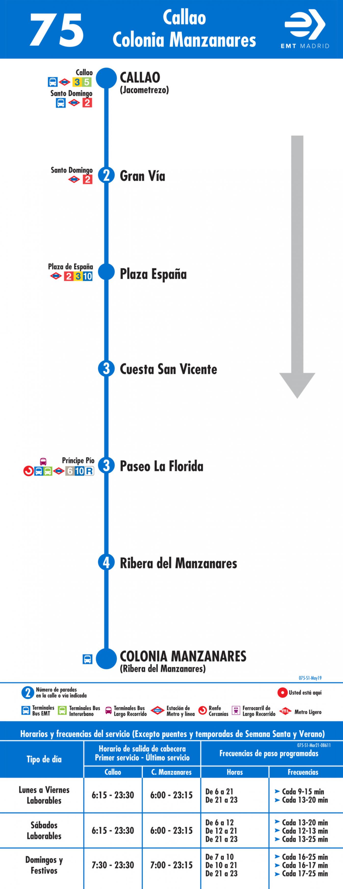 Tabla de horarios y frecuencias de paso en sentido ida Línea 75: Plaza del Callao - Colonia del Manzanares