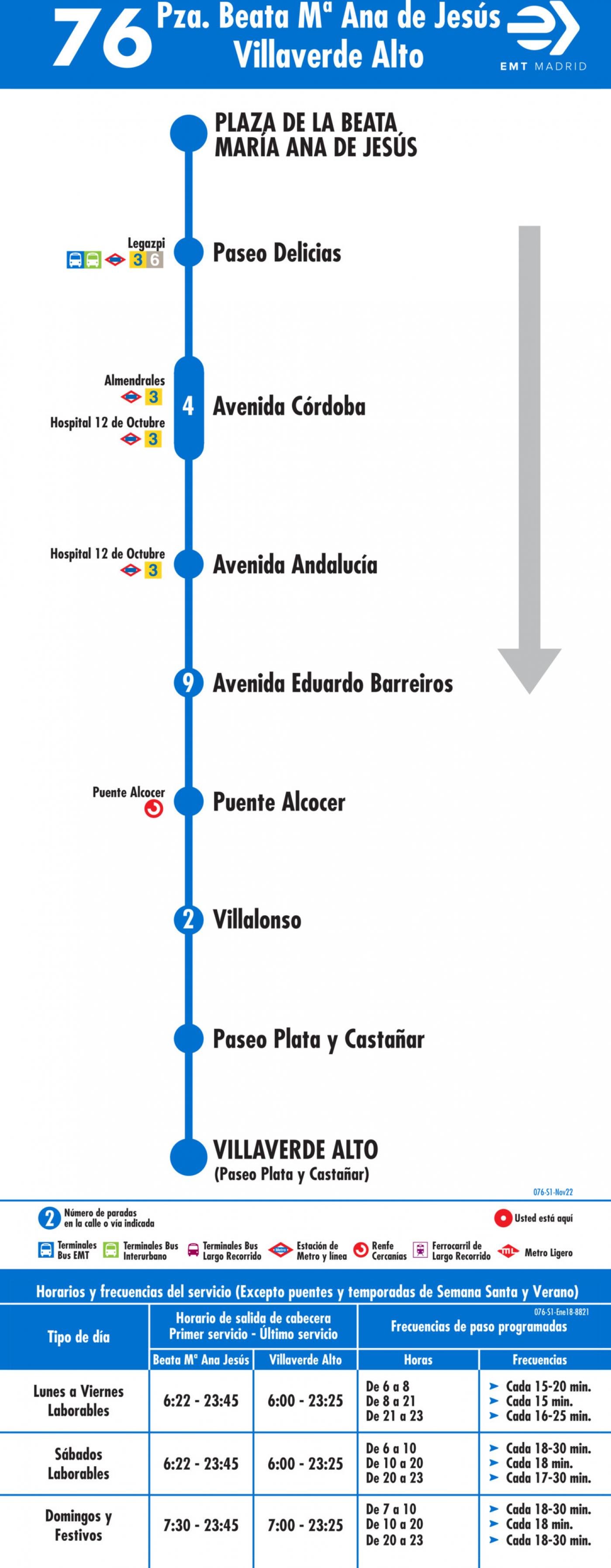 Tabla de horarios y frecuencias de paso en sentido ida Línea 76: Plaza de la Beata María Ana de Jesís - Villaverde Alto
