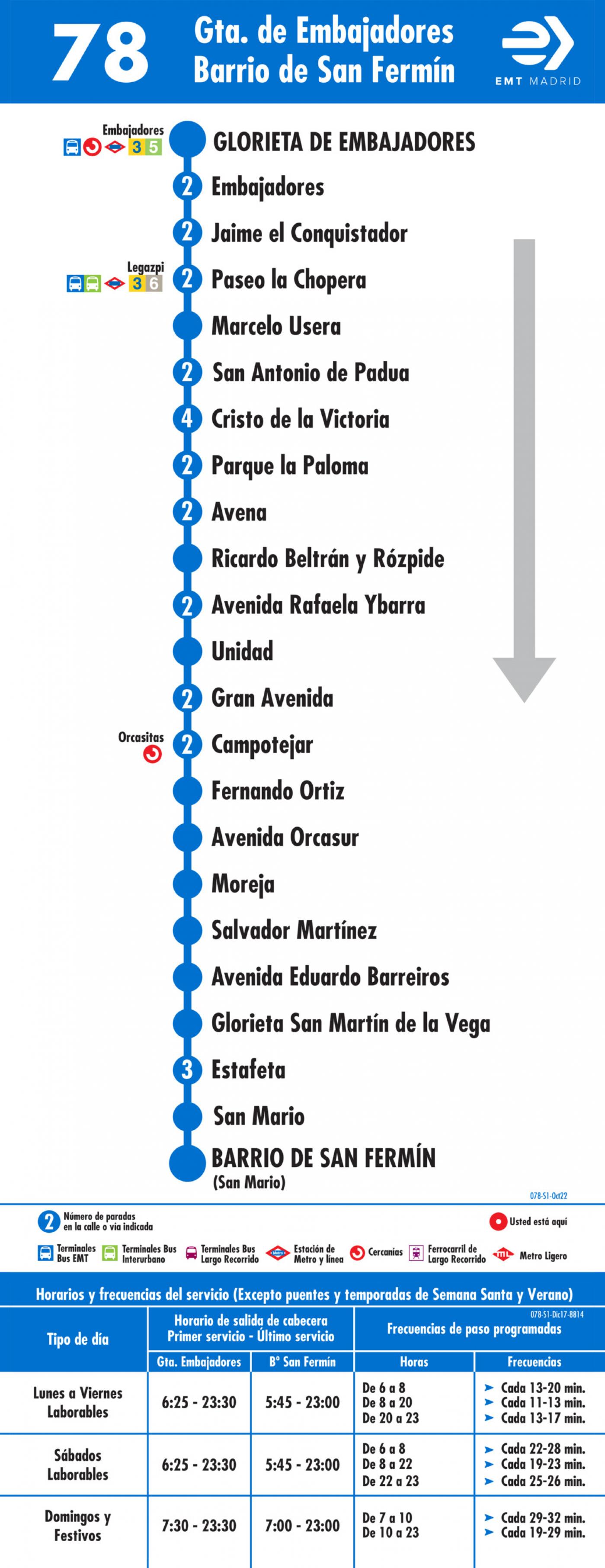 Tabla de horarios y frecuencias de paso en sentido ida Línea 78: Glorieta de Embajadores - Barrio de San Fermín