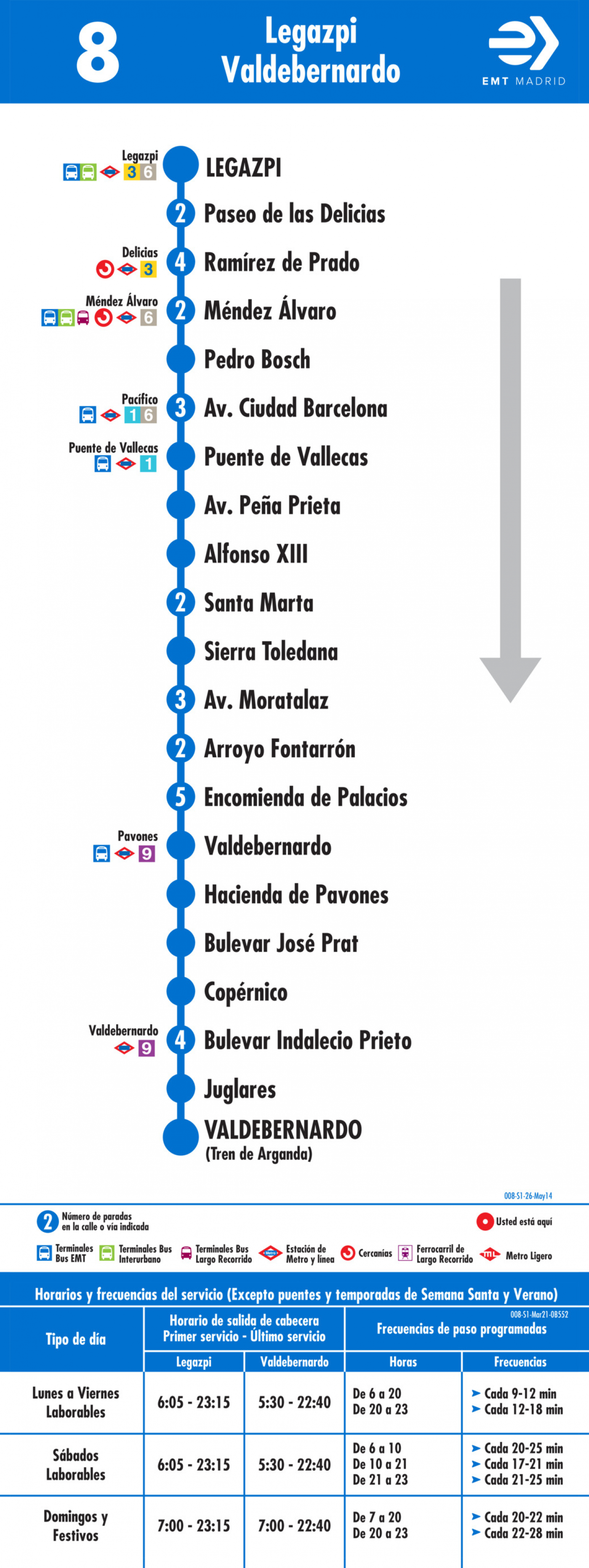 Tabla de horarios y frecuencias de paso en sentido ida Línea 8: Plaza de Legazpi - Valdebernardo