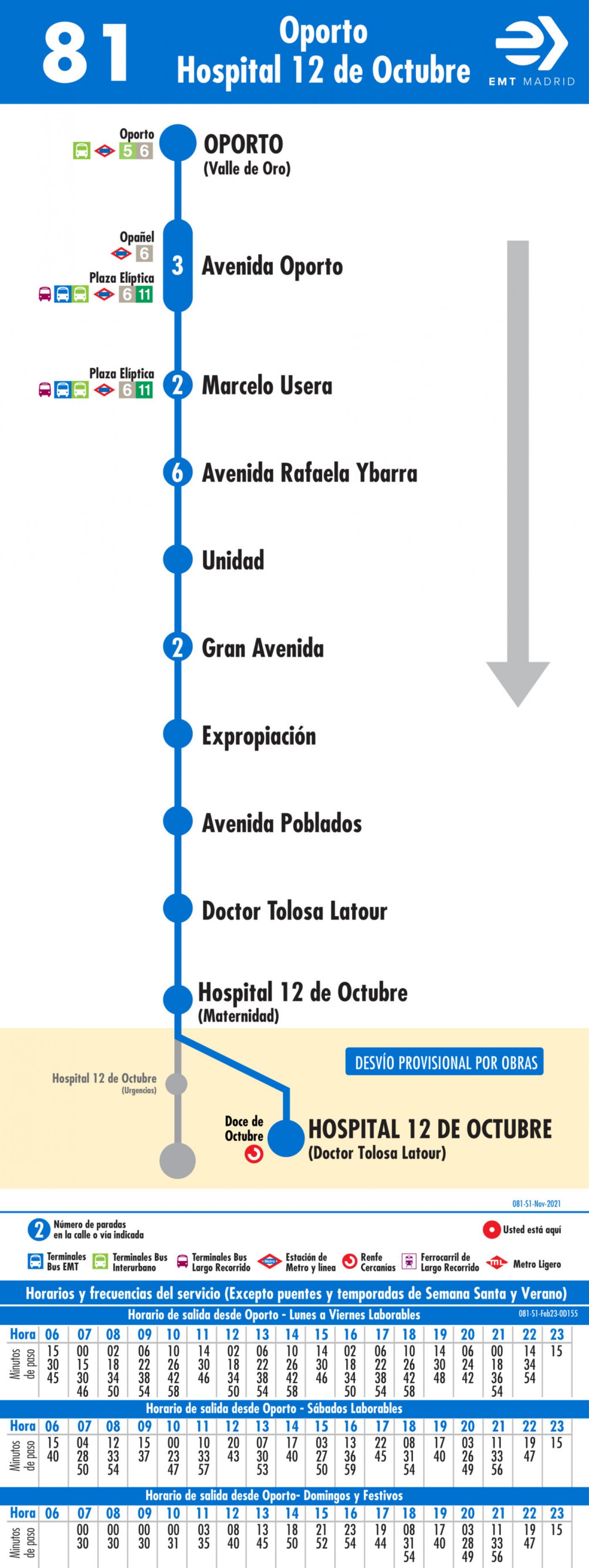 Tabla de horarios y frecuencias de paso en sentido ida Línea 81: Oporto - Hospital 12 de Octubre