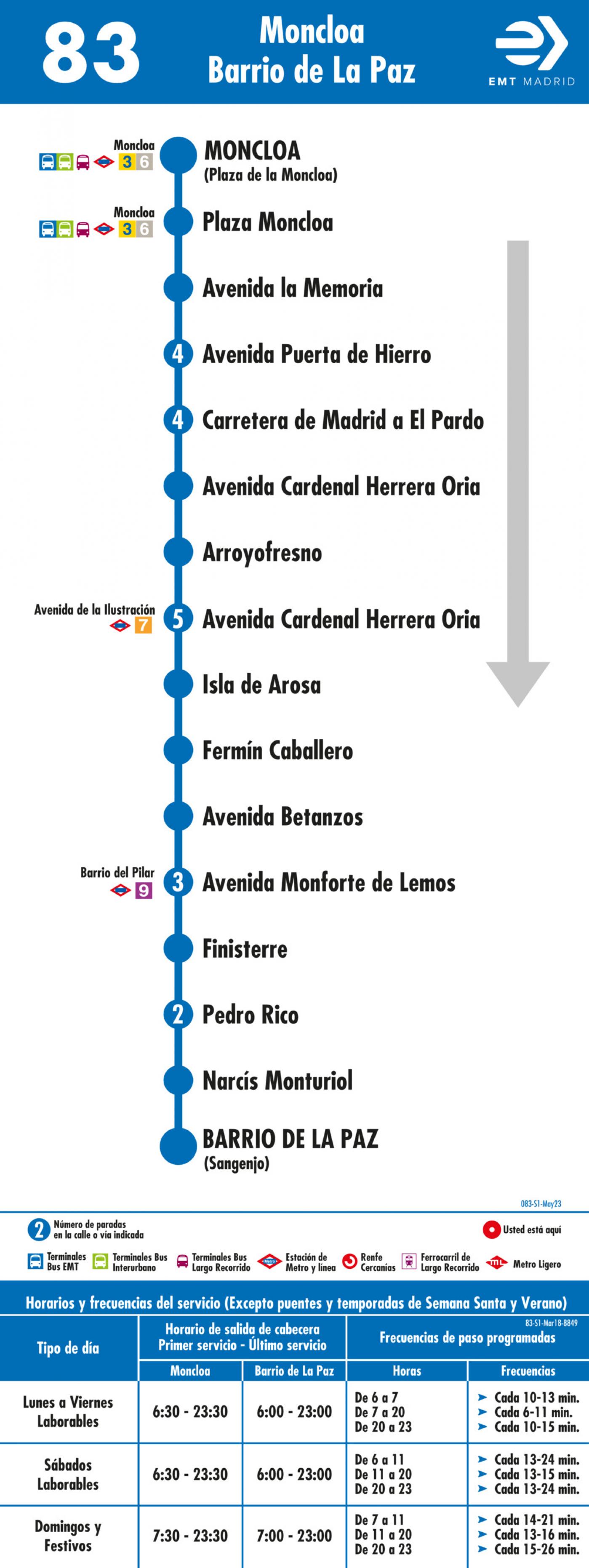Tabla de horarios y frecuencias de paso en sentido ida Línea 83: Moncloa - Barrio del Pilar