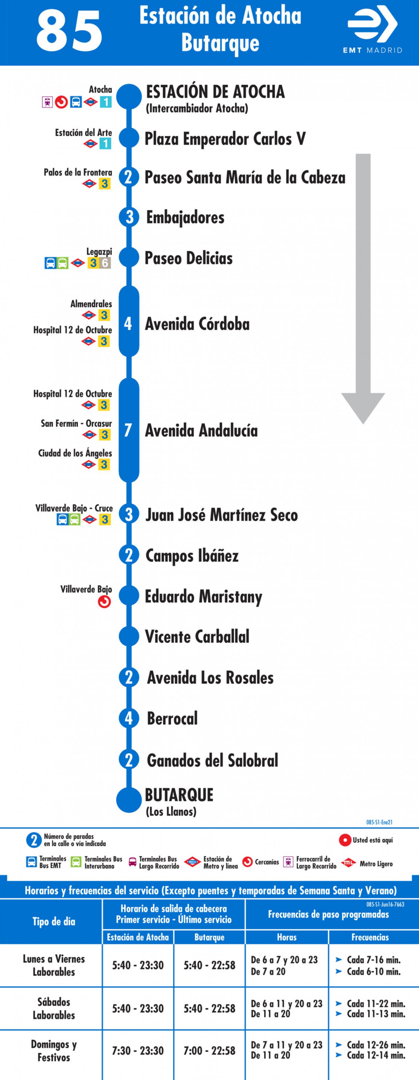 Tabla de horarios y frecuencias de paso en sentido ida Línea 85: Atocha - Barrio de los Rosales
