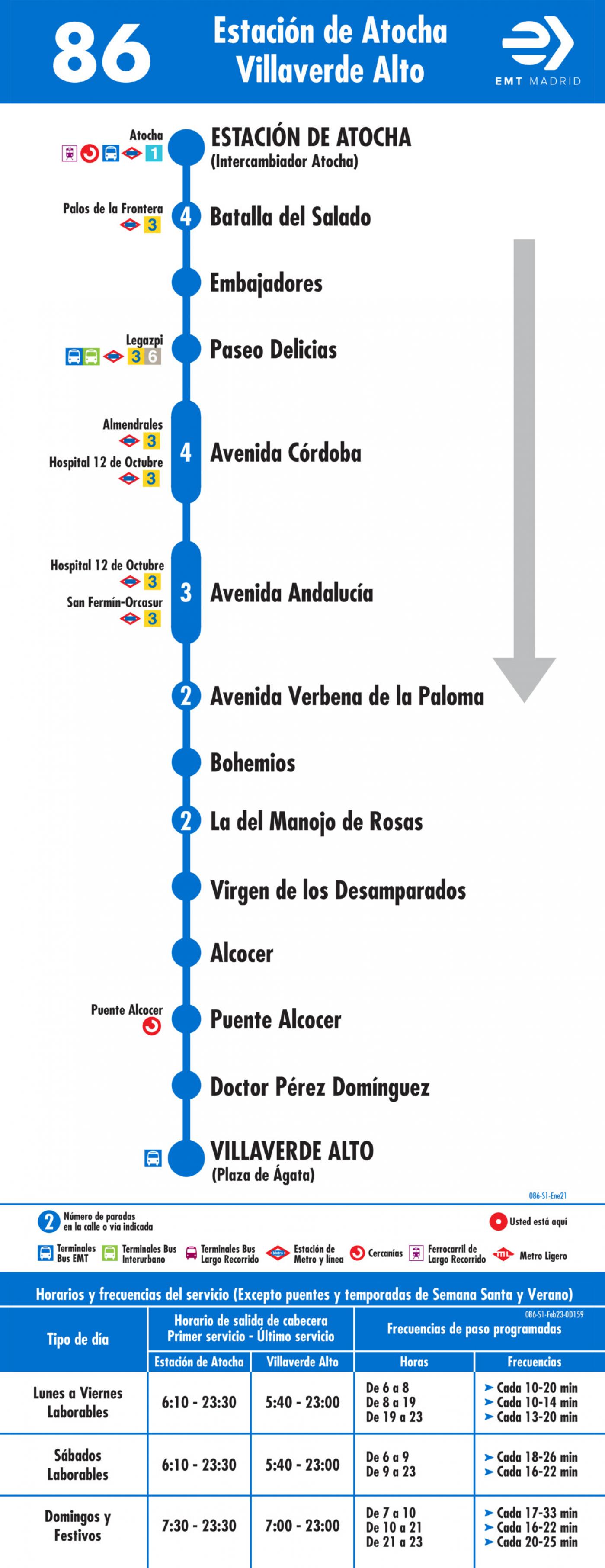Tabla de horarios y frecuencias de paso en sentido ida Línea 86: Atocha - Villaverde Alto