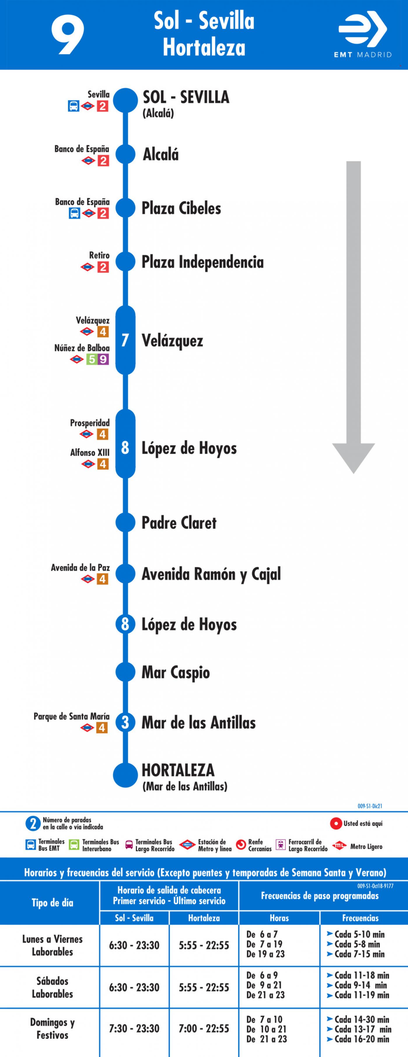Tabla de horarios y frecuencias de paso en sentido ida Línea 9: Sevilla - Hortaleza