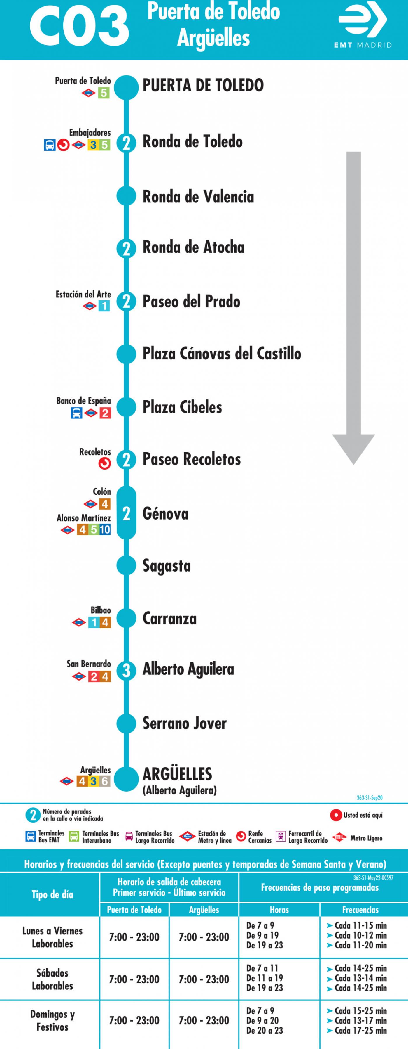 Tabla de horarios y frecuencias de paso en sentido ida Línea C03: Puerta de Toledo - Argüelles