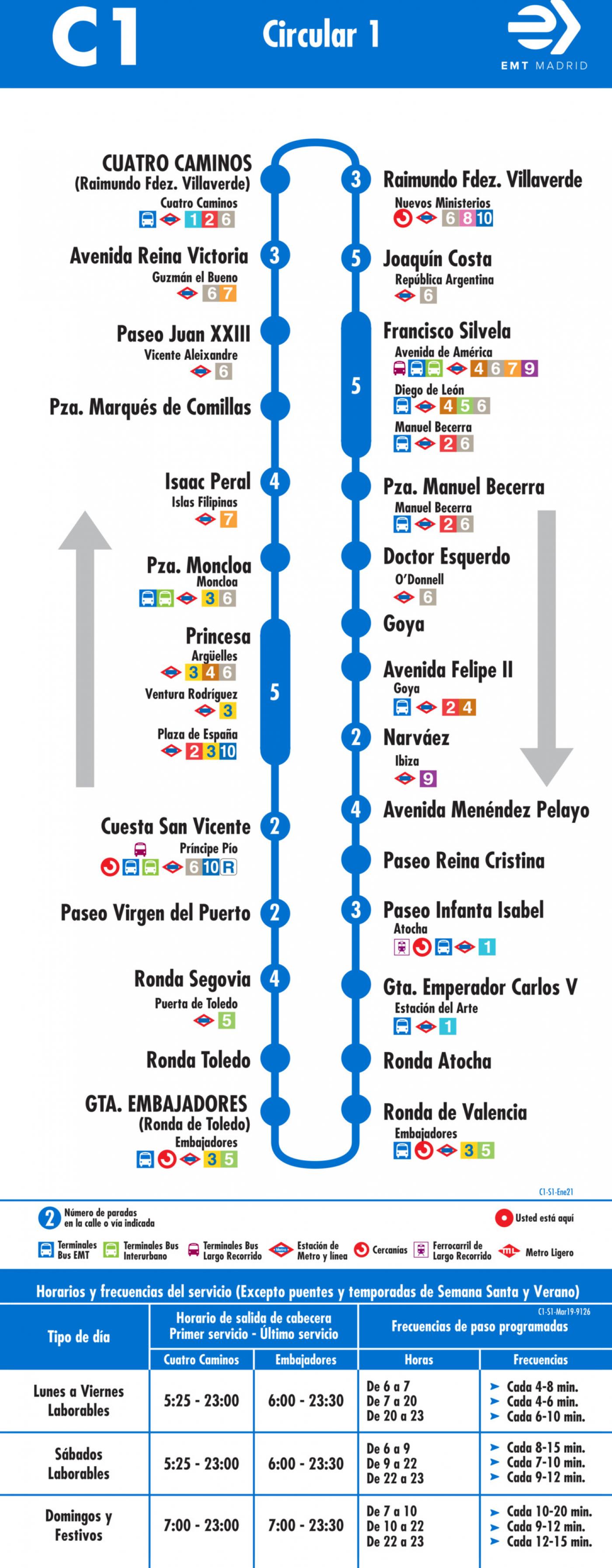 Tabla de horarios y frecuencias de paso en sentido ida Línea C1: Glorieta de Cuatro Caminos - Atocha - Glorieta de Embajadores