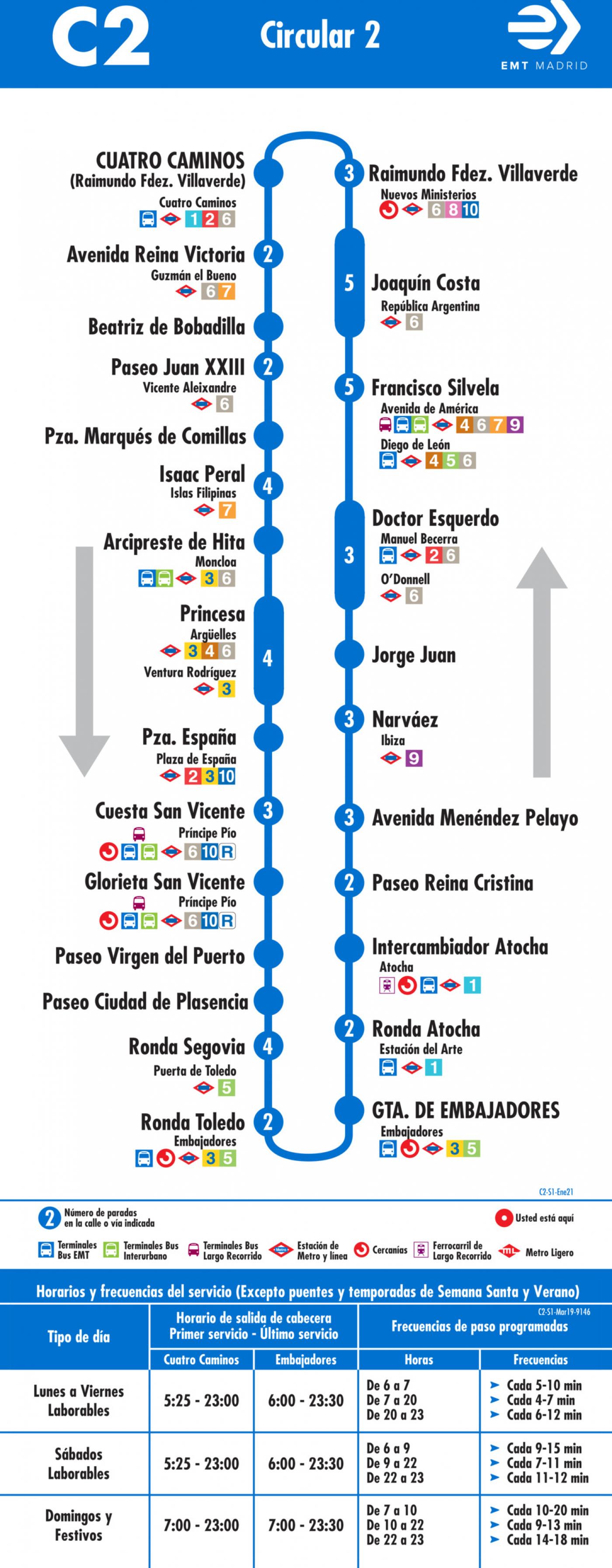 Tabla de horarios y frecuencias de paso en sentido ida Línea C2: Glorieta de Cuatro Caminos - Glorieta de Embajadores - Atocha