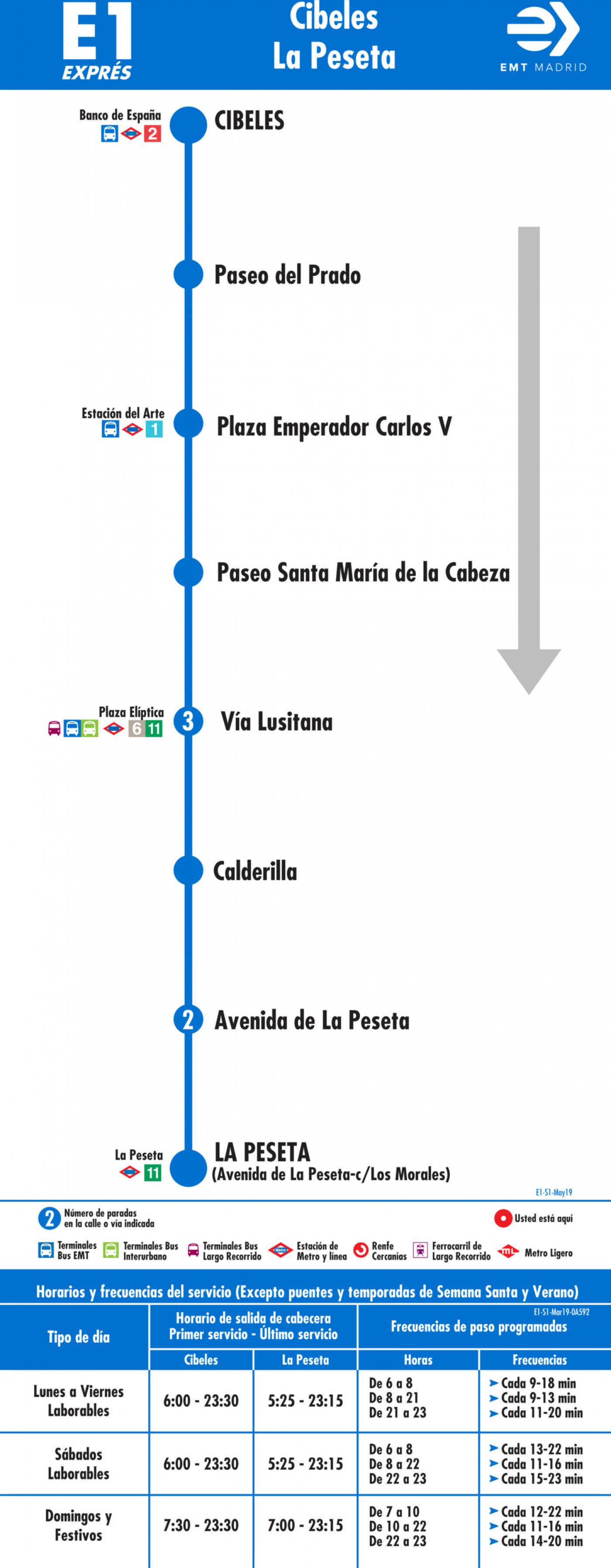 Tabla de horarios y frecuencias de paso en sentido ida Línea E1: Atocha - Embajadores - Plaza Elíptica