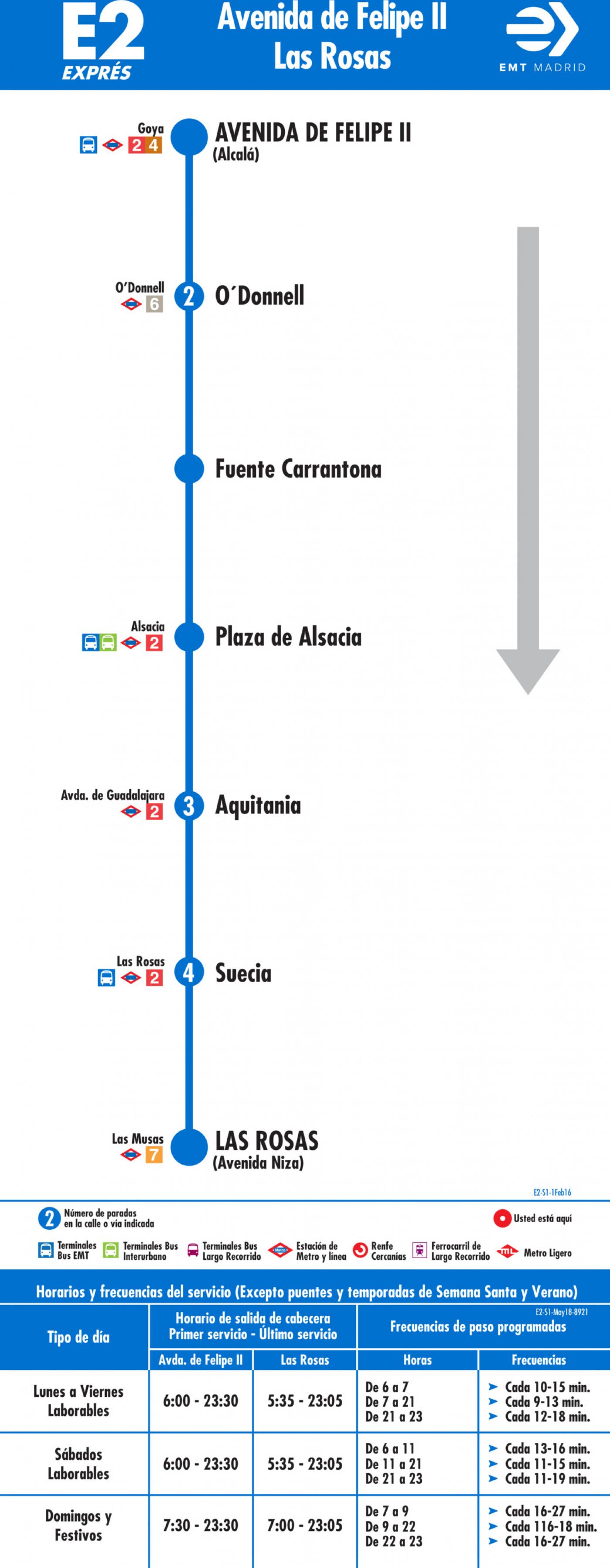 Tabla de horarios y frecuencias de paso en sentido ida Línea E2: Avenida de Felipe II - Las Rosas